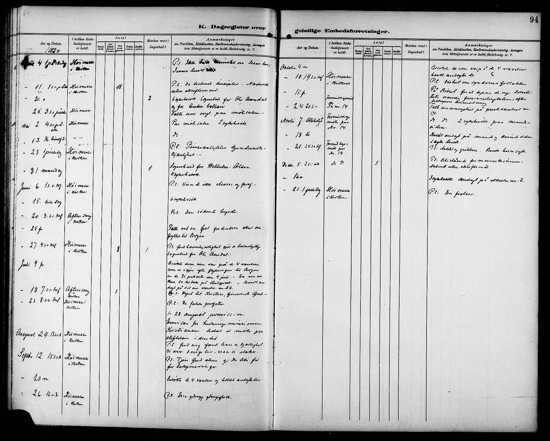 SAT, Ministerialprotokoller, klokkerbøker og fødselsregistre - Sør-Trøndelag, 629/L0486: Ministerialbok nr. 629A02, 1894-1919, s. 94