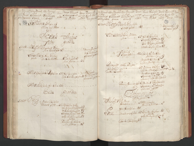RA, Manntallet 1701, nr. 2: Solør, Odal og Østerdal fogderi og Larvik grevskap, 1701, s. 92-93
