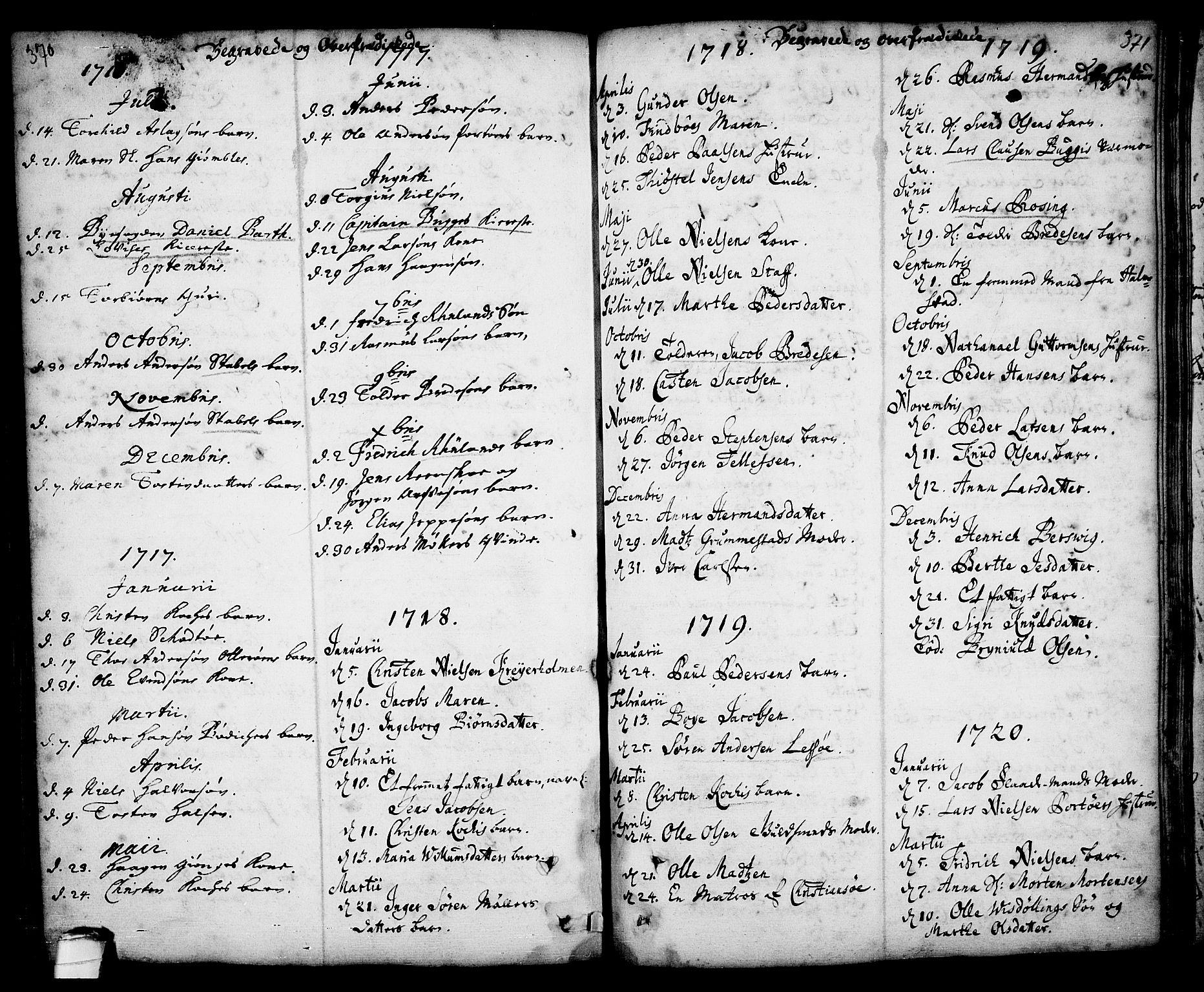 SAKO, Kragerø kirkebøker, F/Fa/L0001: Ministerialbok nr. 1, 1702-1766, s. 370-371