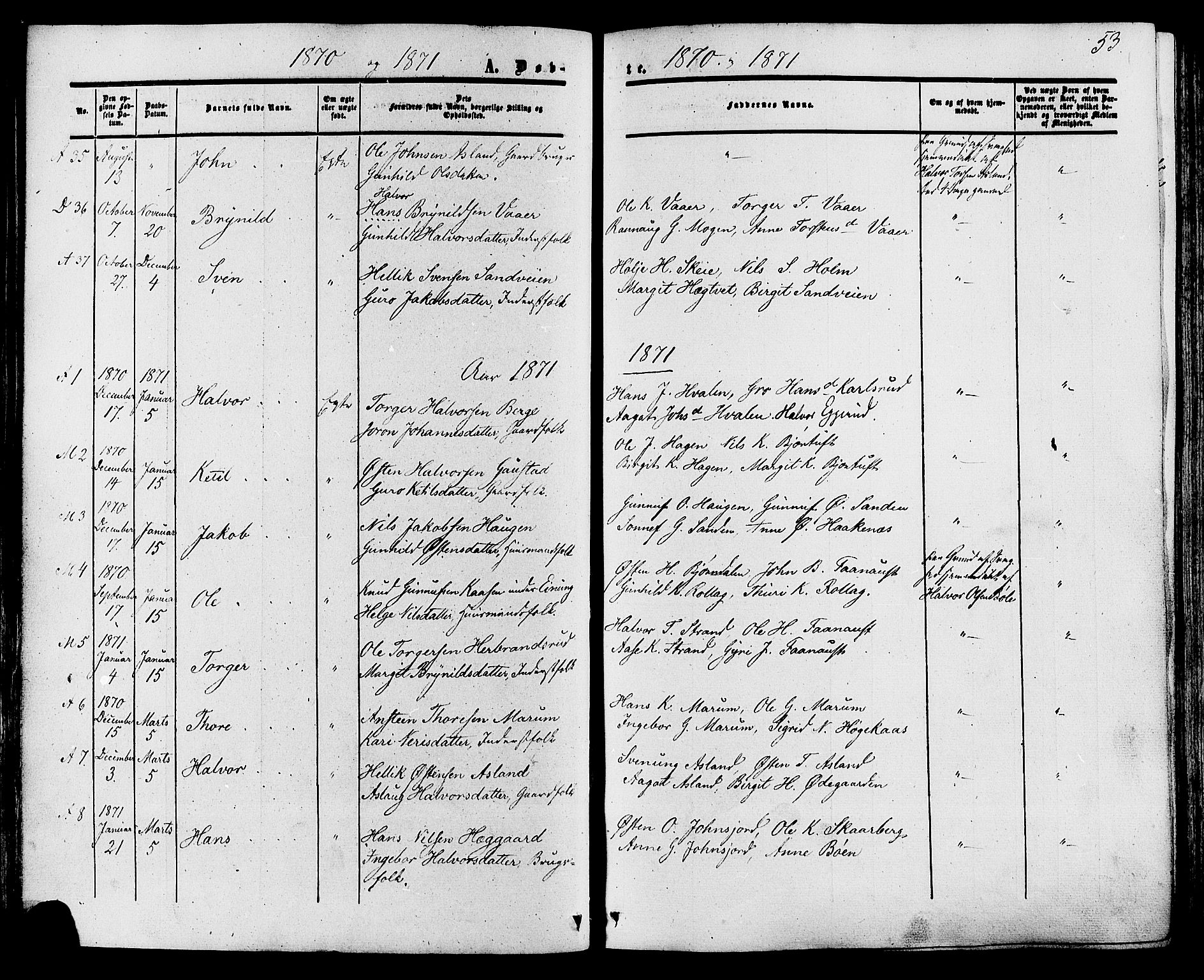 SAKO, Tinn kirkebøker, F/Fa/L0006: Ministerialbok nr. I 6, 1857-1878, s. 53
