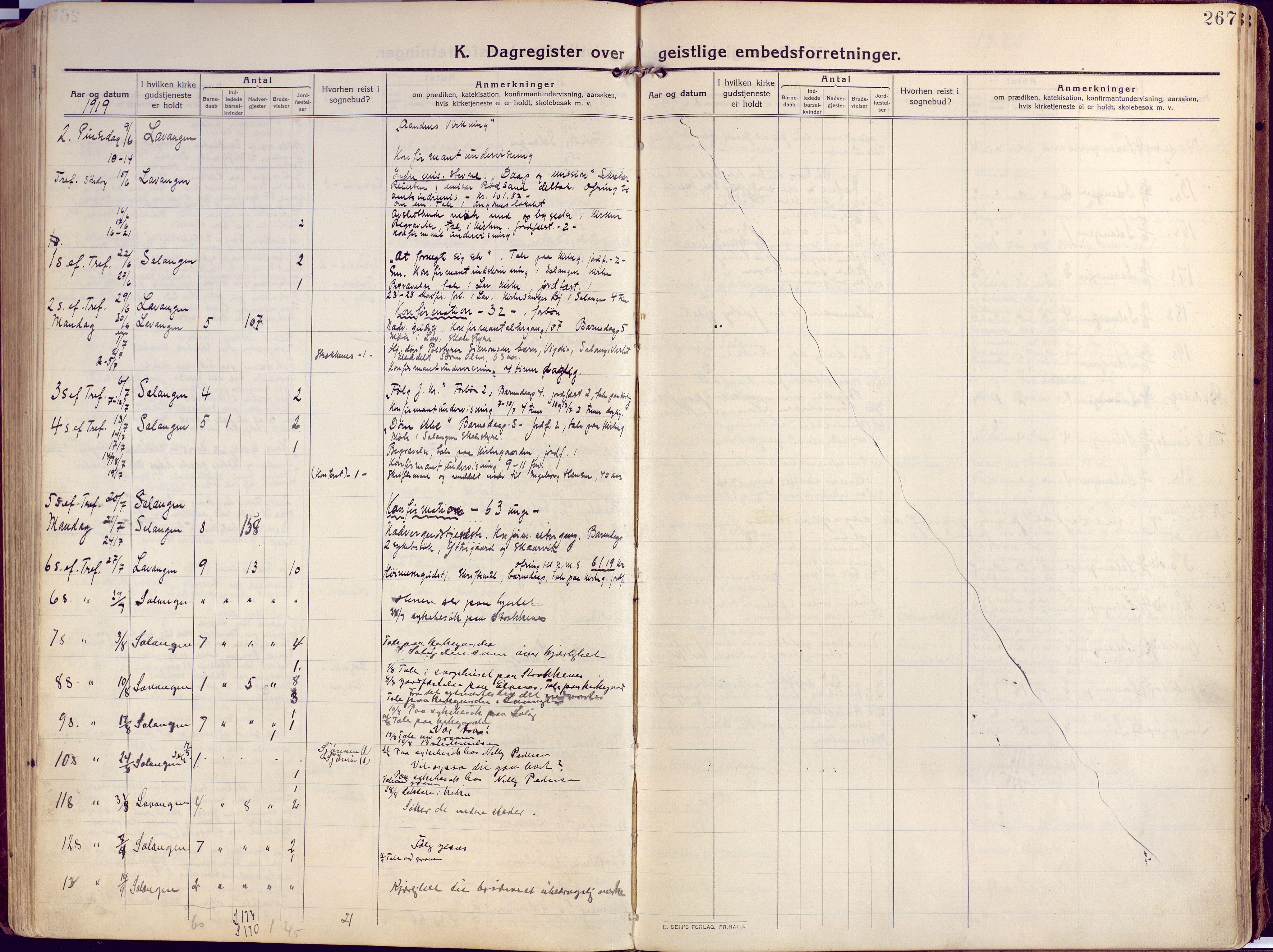 SATØ, Salangen sokneprestembete, Ministerialbok nr. 4, 1912-1927, s. 267