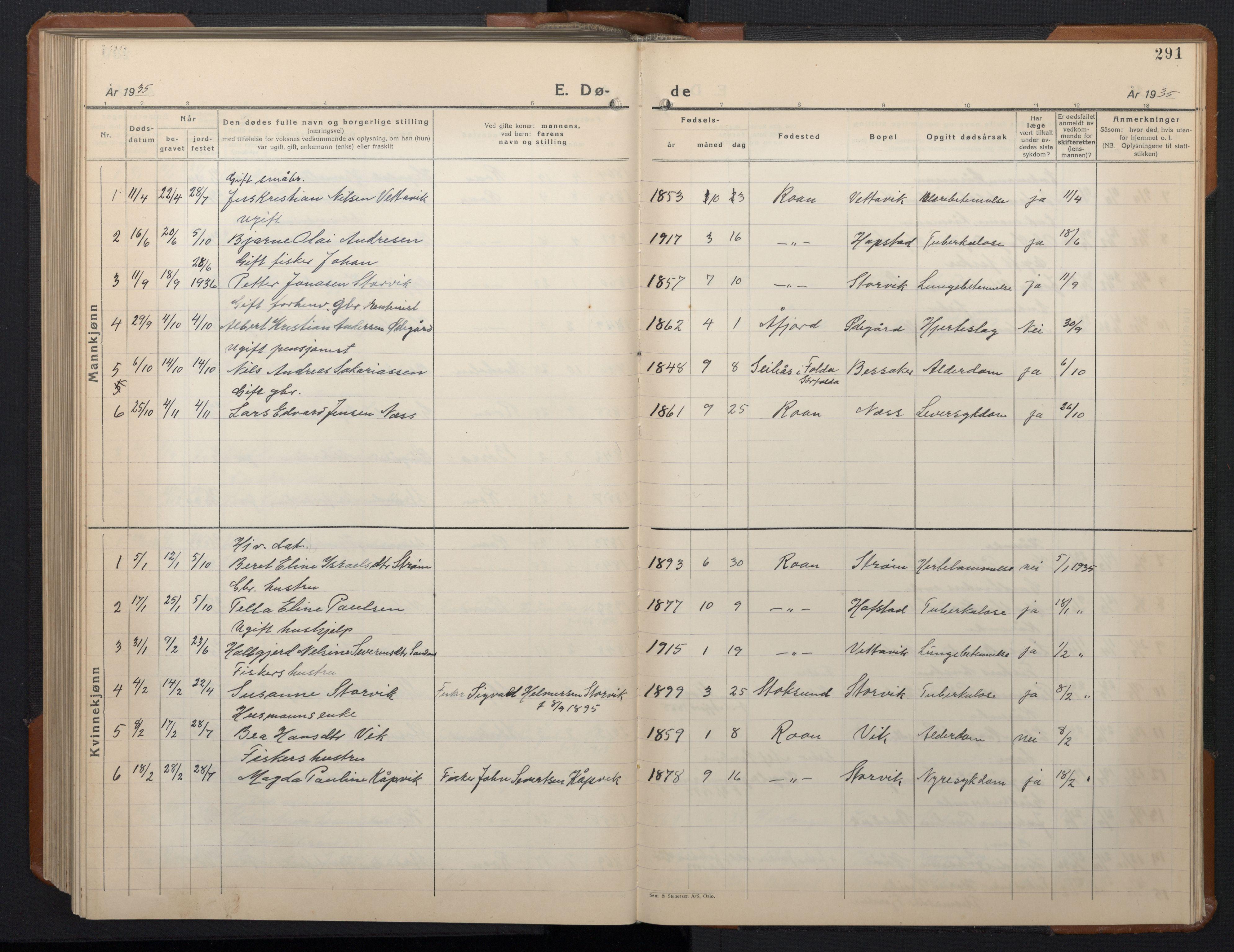 SAT, Ministerialprotokoller, klokkerbøker og fødselsregistre - Sør-Trøndelag, 657/L0718: Klokkerbok nr. 657C05, 1923-1948, s. 291