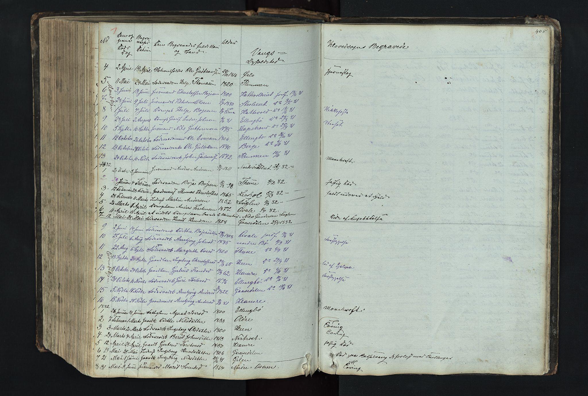 SAH, Vang prestekontor, Valdres, Klokkerbok nr. 4, 1835-1892, s. 405