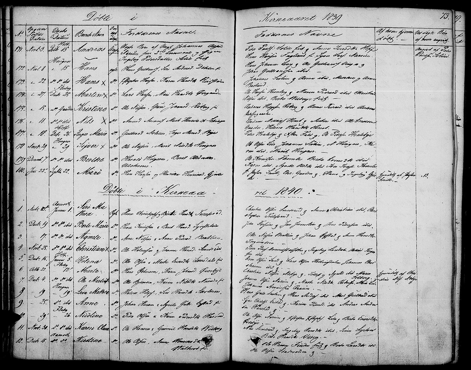SAH, Land prestekontor, Ministerialbok nr. 8, 1830-1846, s. 73