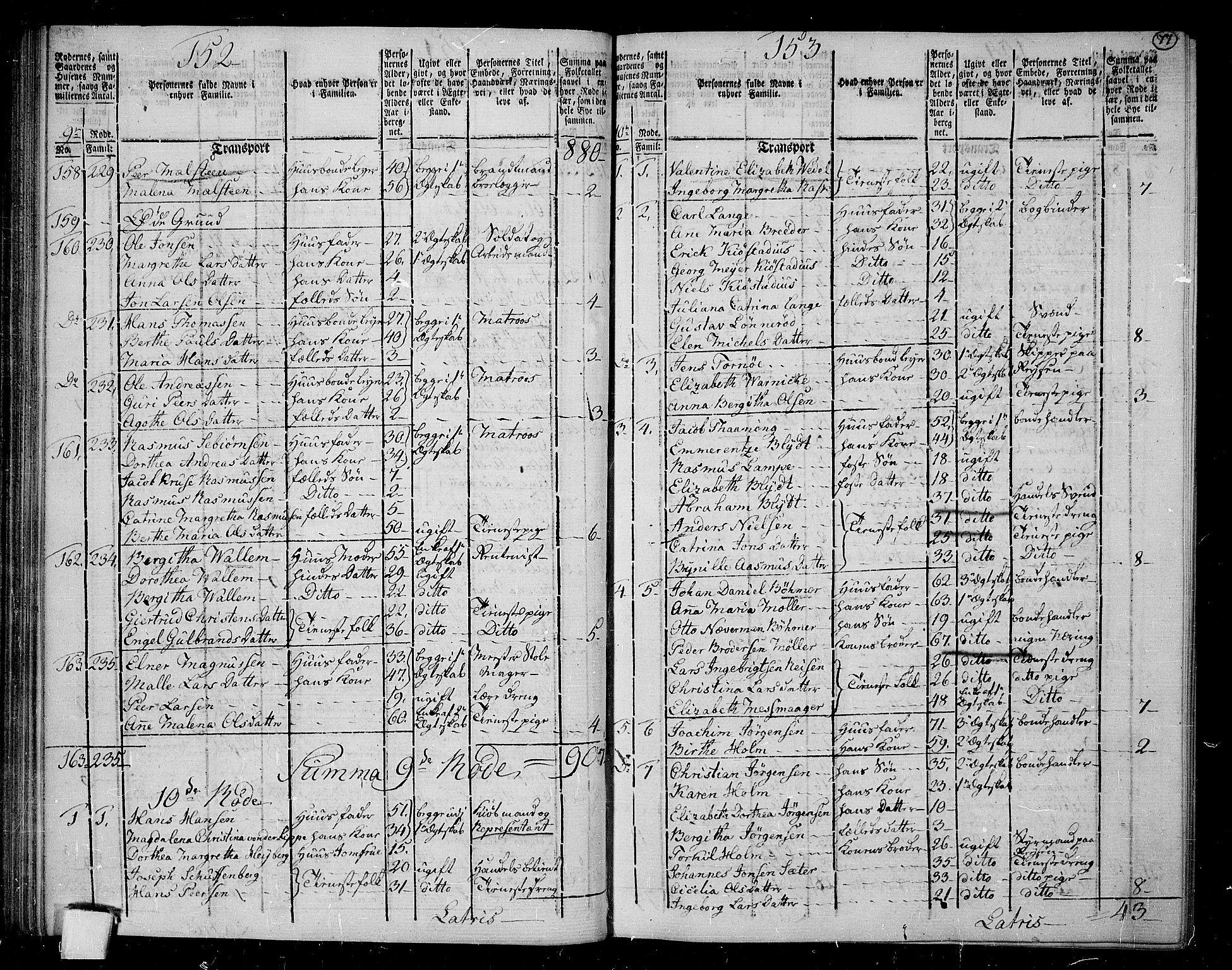 RA, Folketelling 1801 for 1301 Bergen kjøpstad, 1801, s. 76b-77a