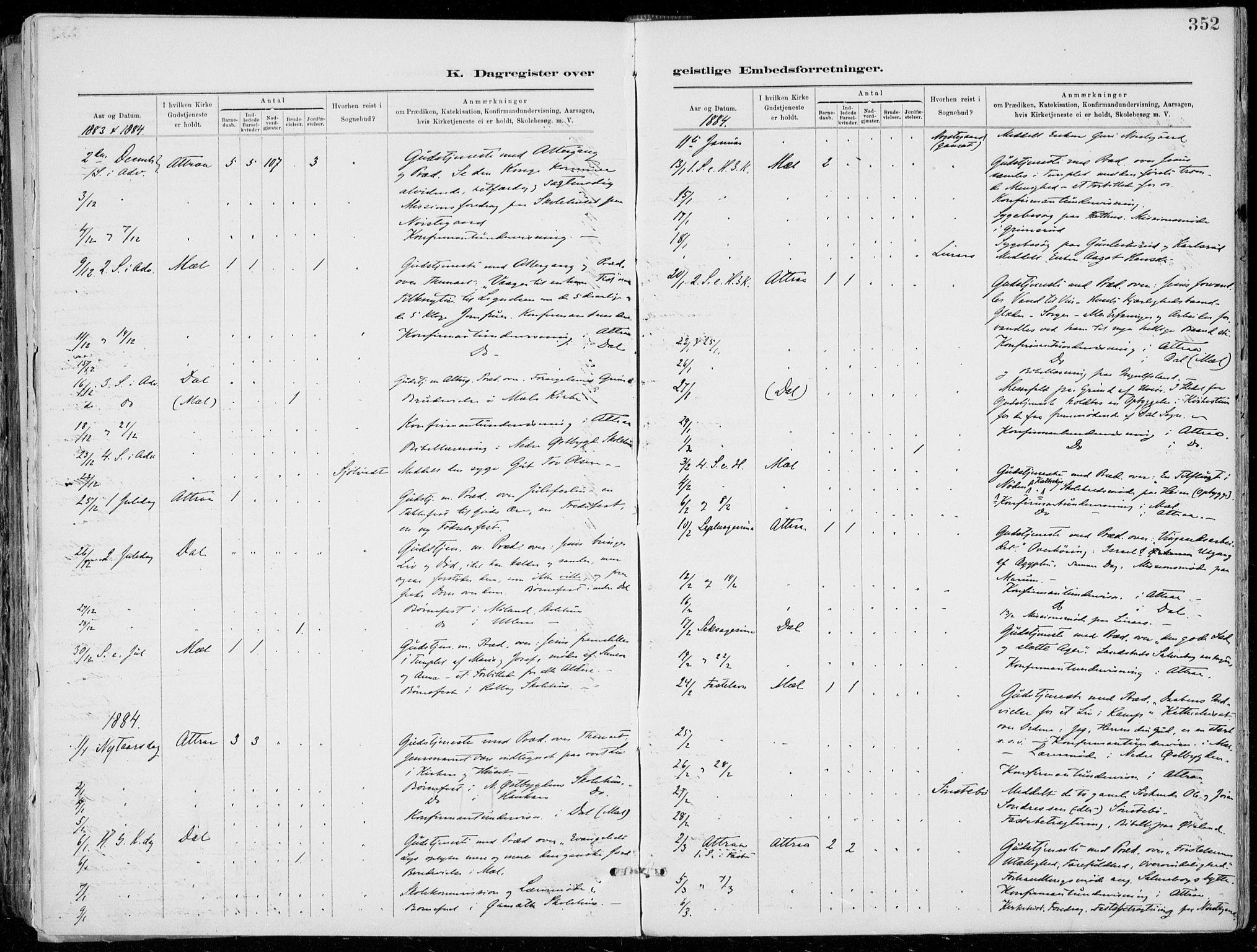 SAKO, Tinn kirkebøker, F/Fa/L0007: Ministerialbok nr. I 7, 1878-1922, s. 352