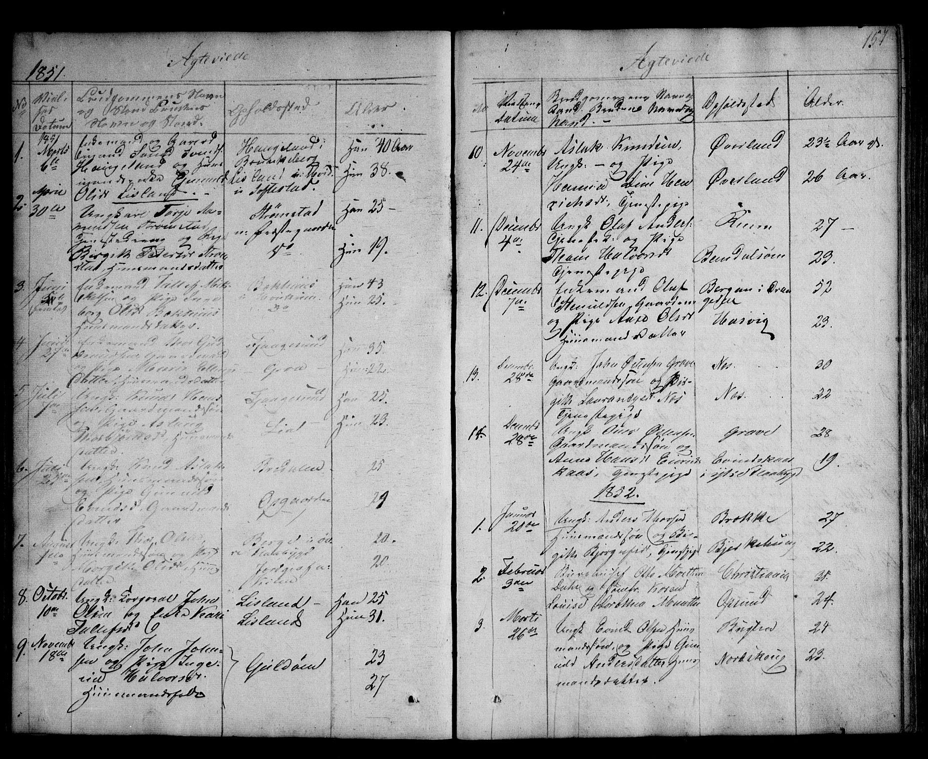SAKO, Kviteseid kirkebøker, G/Ga/L0001: Klokkerbok nr. I 1, 1850-1893, s. 157