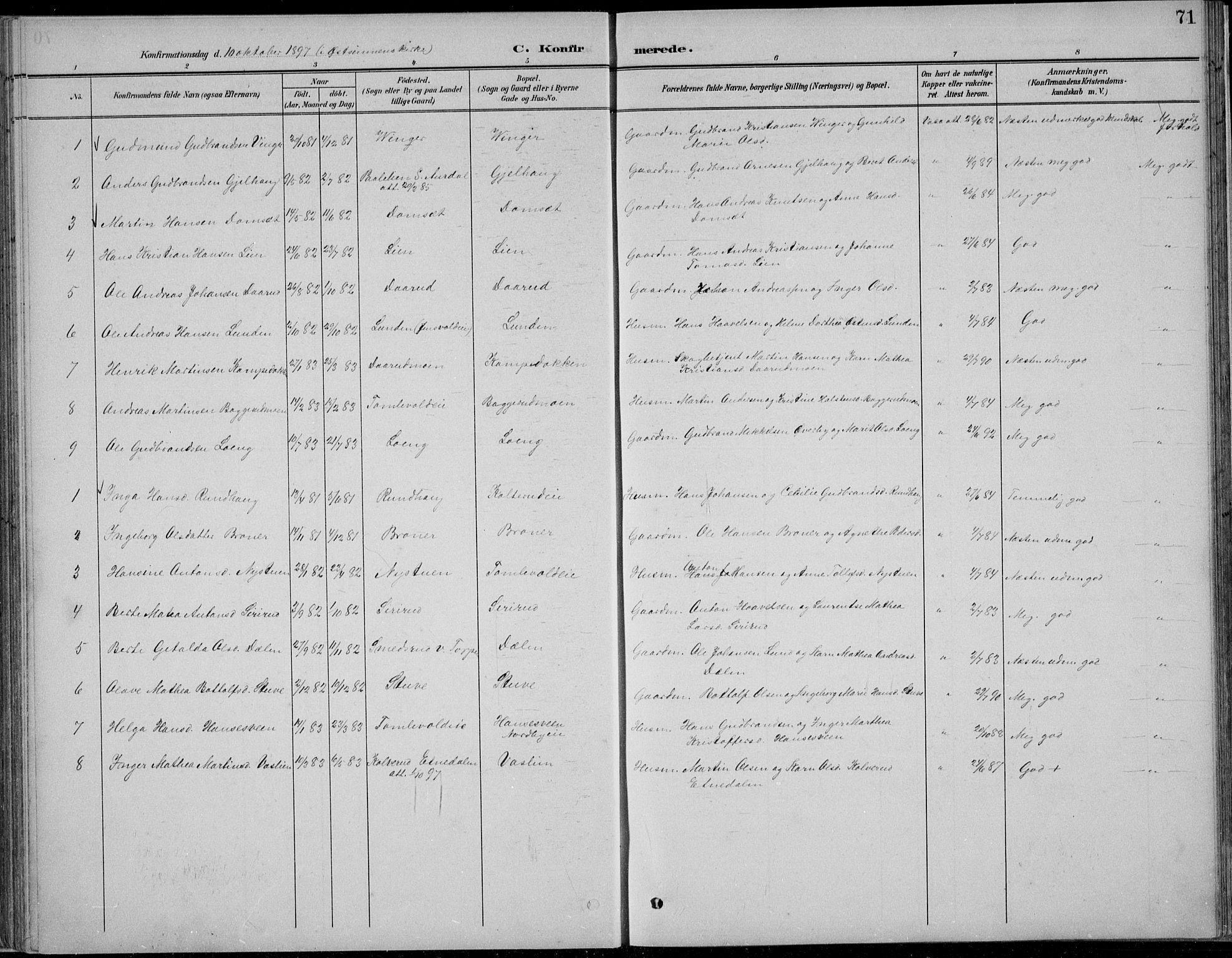 SAH, Nordre Land prestekontor, Klokkerbok nr. 13, 1891-1904, s. 71