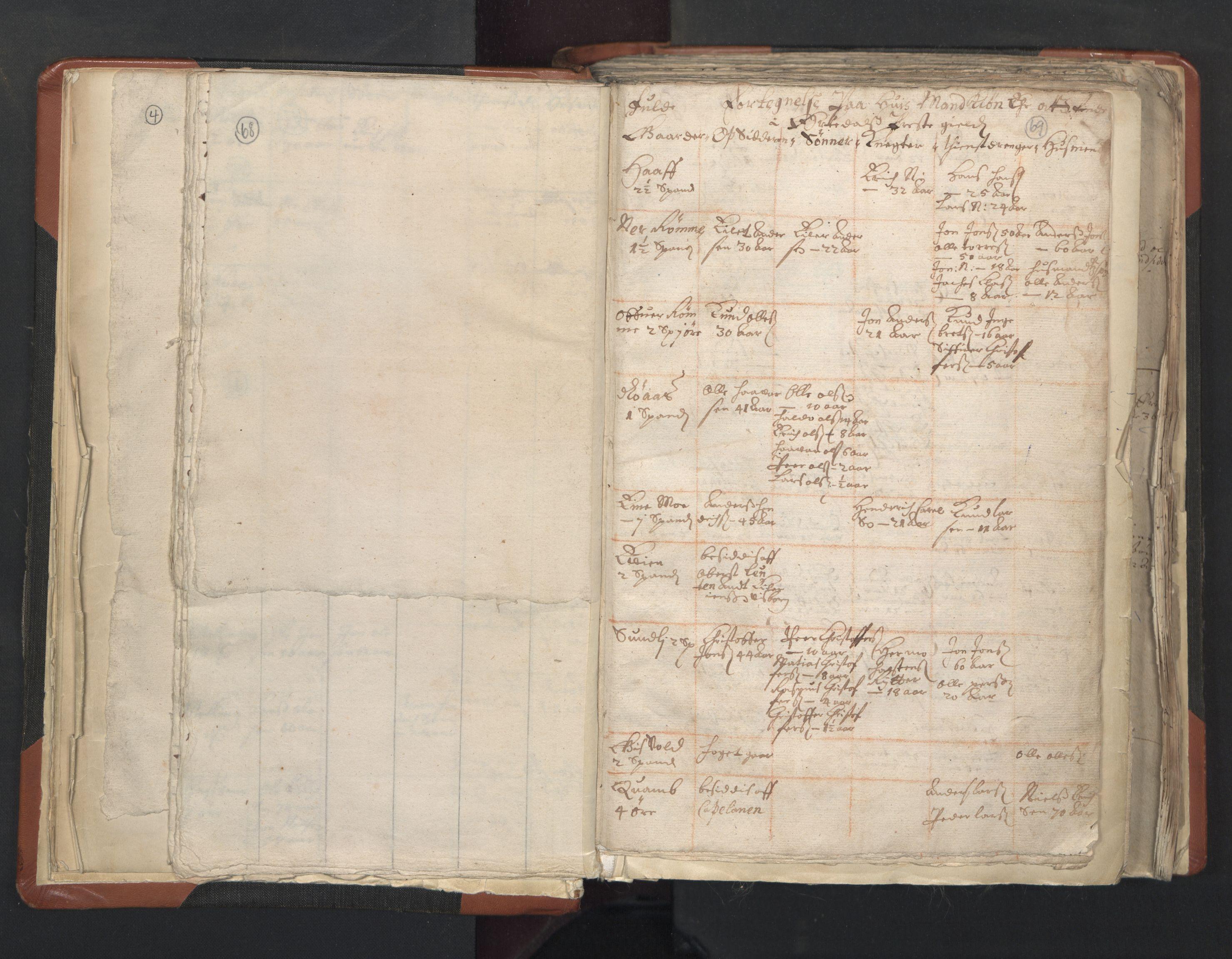 RA, Sogneprestenes manntall 1664-1666, nr. 31: Dalane prosti, 1664-1666, s. 68-69