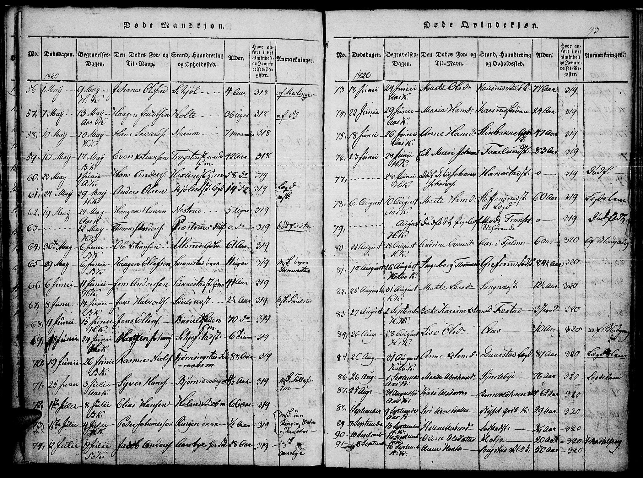 SAH, Toten prestekontor, Ministerialbok nr. 10, 1820-1828, s. 93