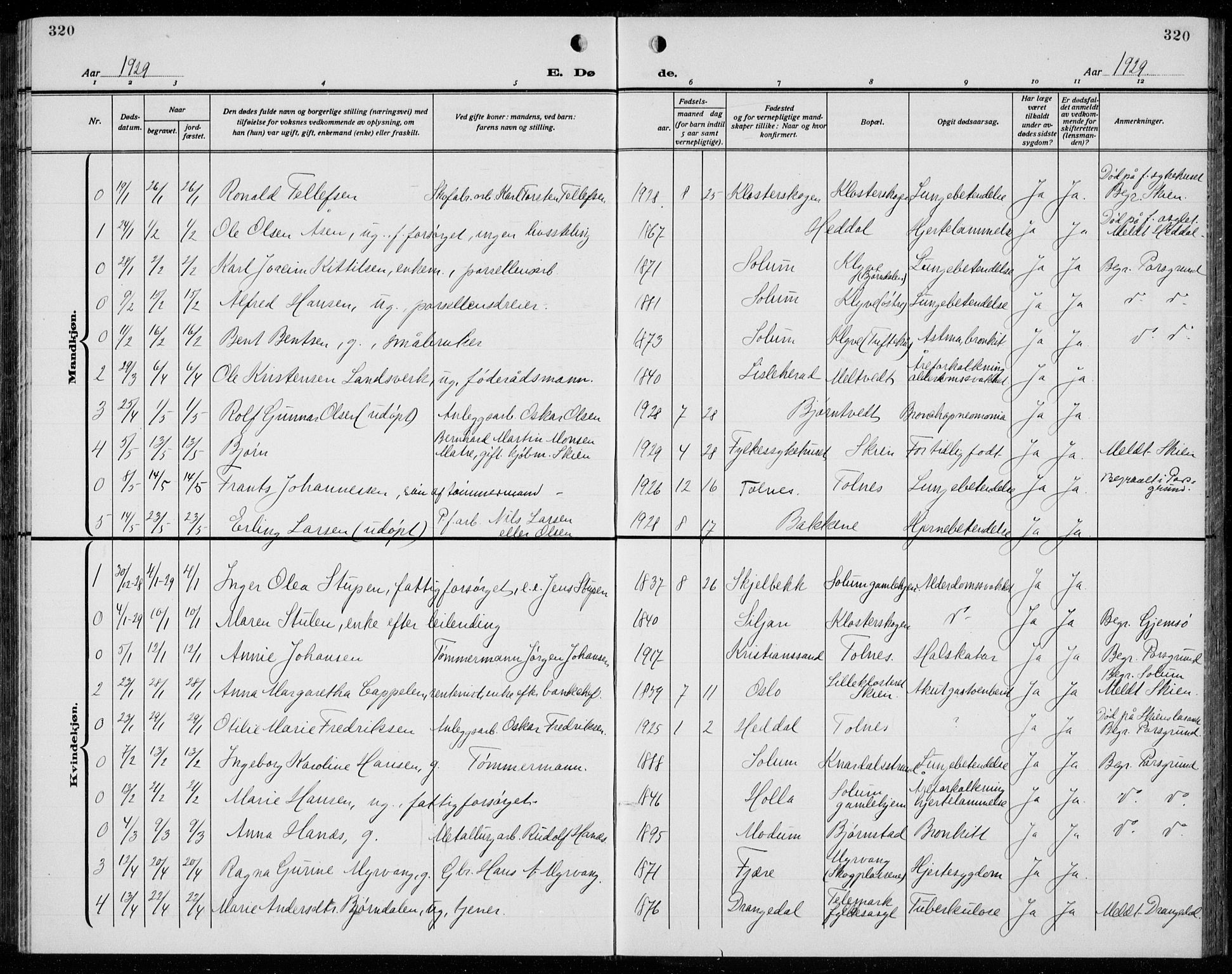 SAKO, Solum kirkebøker, G/Ga/L0010: Klokkerbok nr. I 10, 1921-1937, s. 320