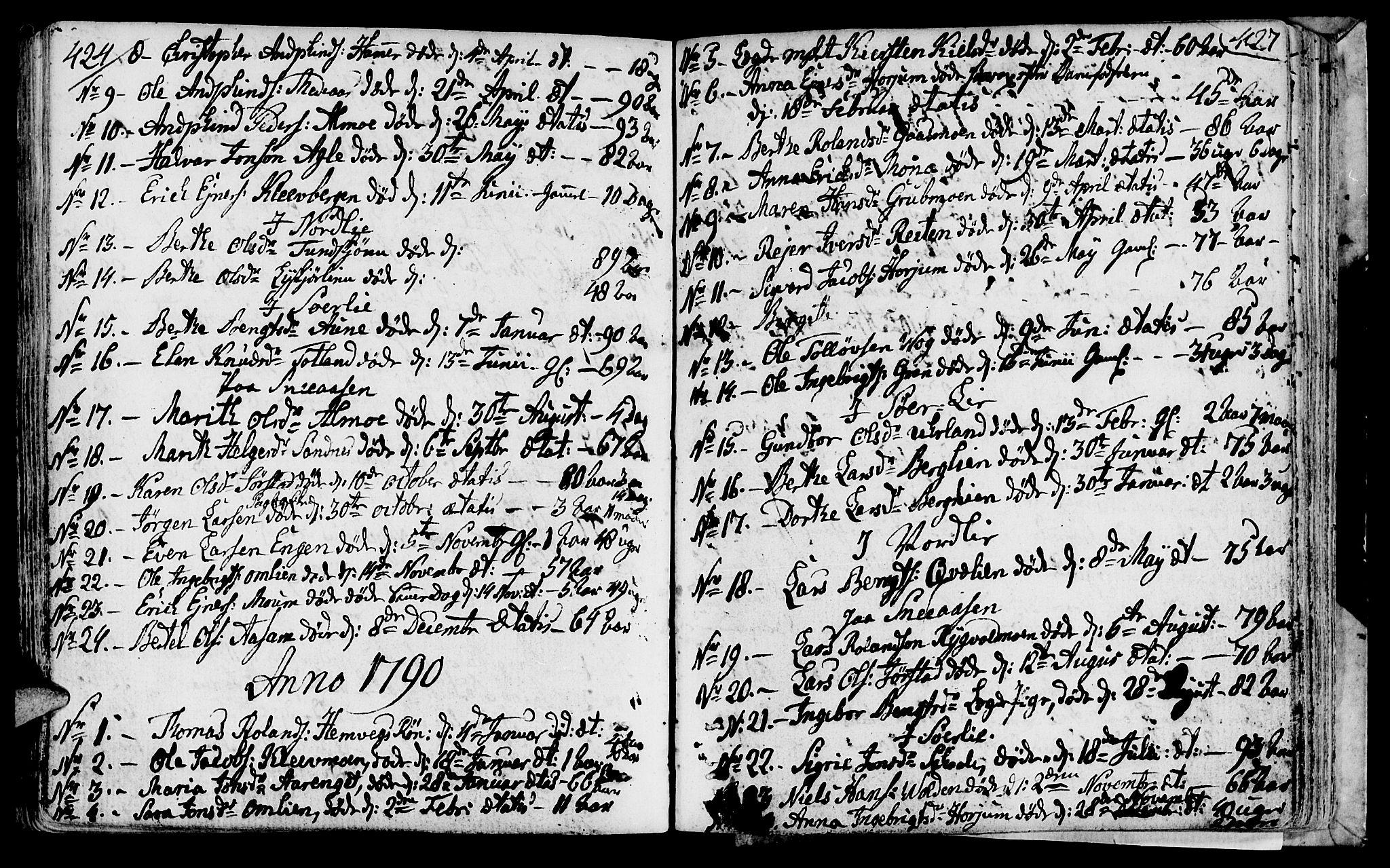 SAT, Ministerialprotokoller, klokkerbøker og fødselsregistre - Nord-Trøndelag, 749/L0468: Ministerialbok nr. 749A02, 1787-1817, s. 424-425