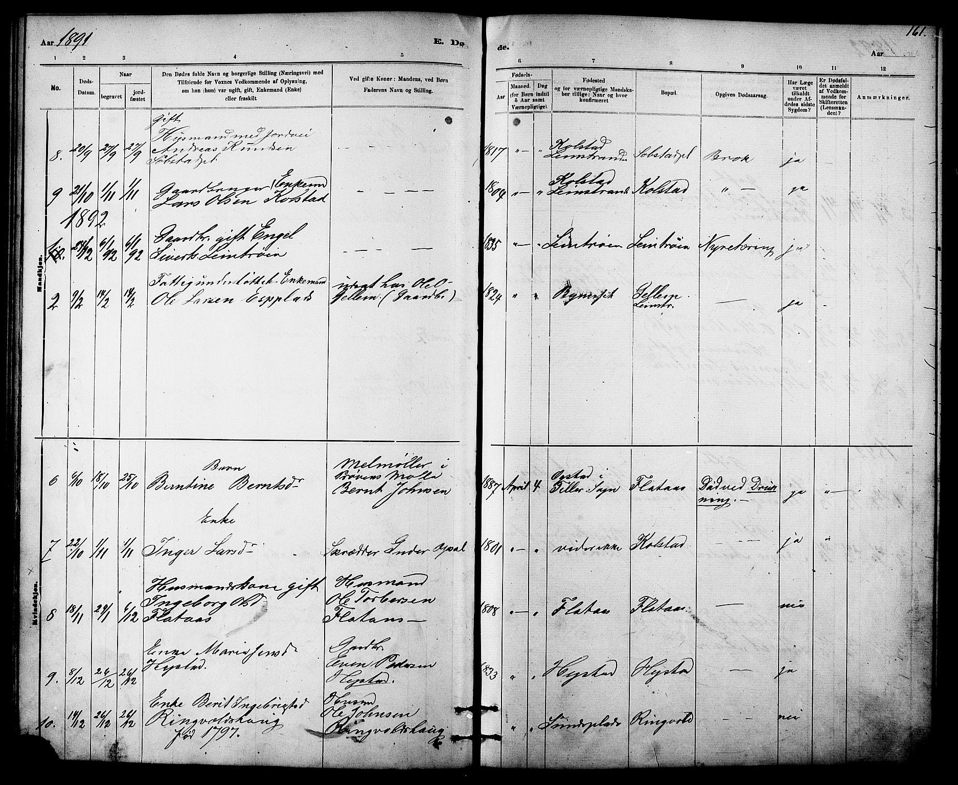 SAT, Ministerialprotokoller, klokkerbøker og fødselsregistre - Sør-Trøndelag, 613/L0395: Klokkerbok nr. 613C03, 1887-1909, s. 161