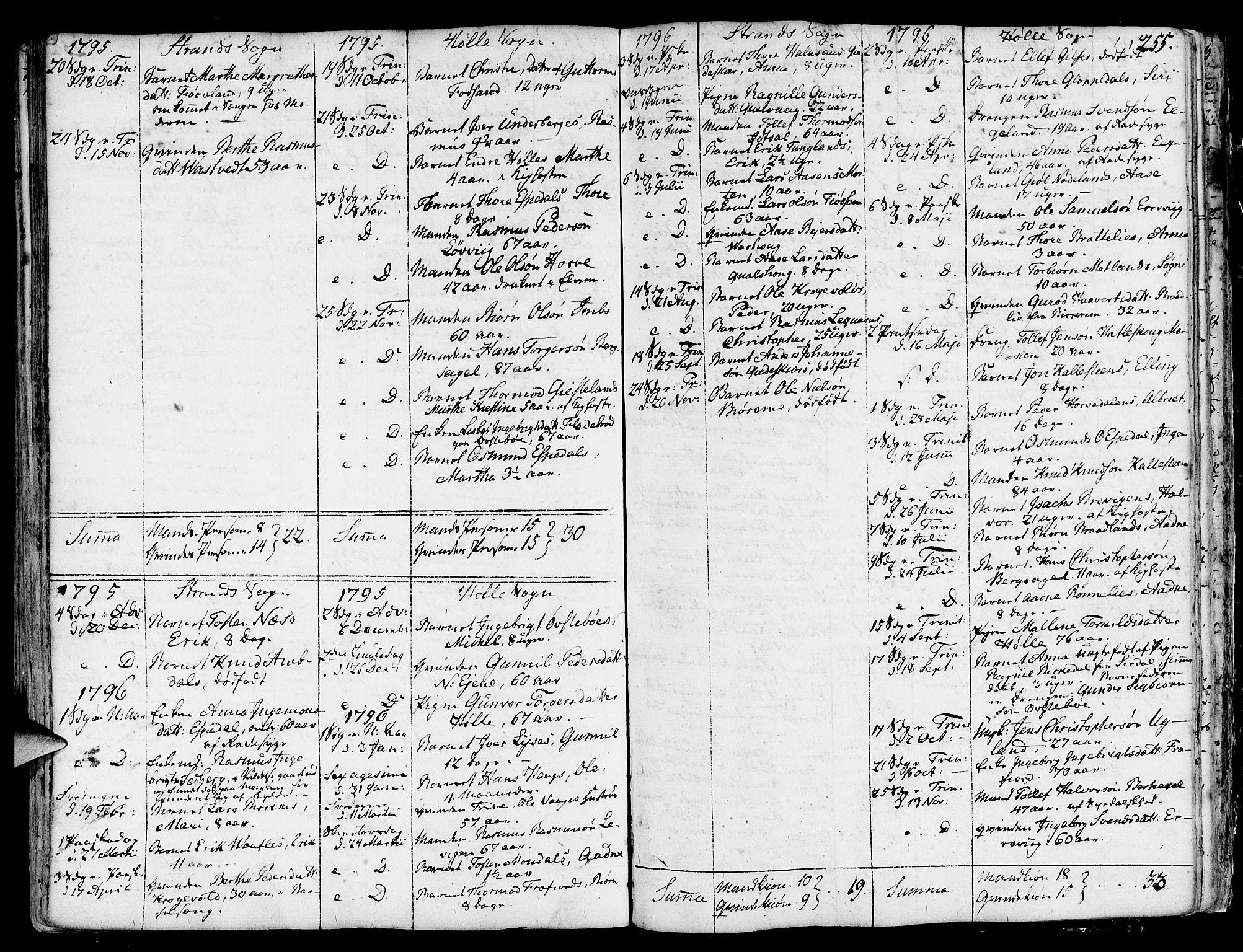 SAST, Strand sokneprestkontor, H/Ha/Haa/L0003: Ministerialbok nr. A 3, 1769-1816, s. 255