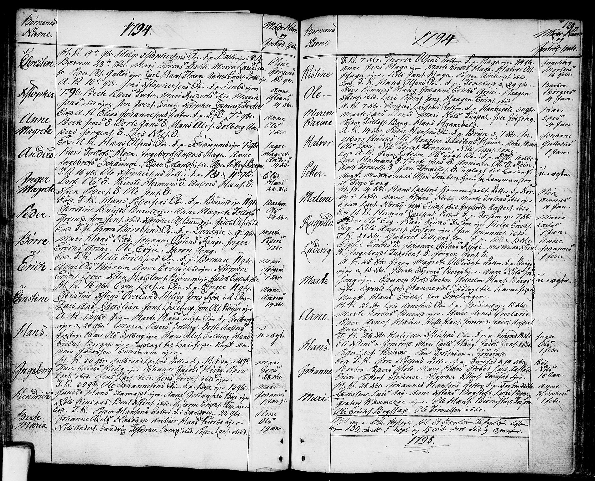 SAO, Asker prestekontor Kirkebøker, F/Fa/L0003: Ministerialbok nr. I 3, 1767-1807, s. 129