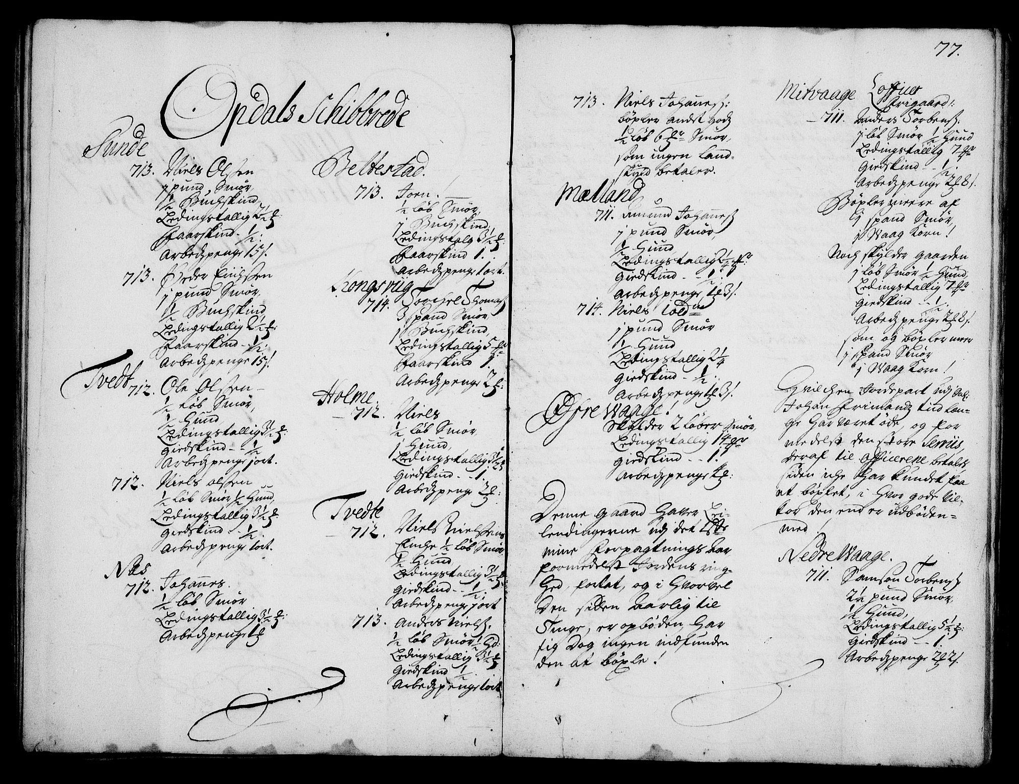 RA, Rentekammeret inntil 1814, Realistisk ordnet avdeling, On/L0003: [Jj 4]: Kommisjonsforretning over Vilhelm Hanssøns forpaktning av Halsnøy klosters gods, 1712-1722, s. 76b-77a