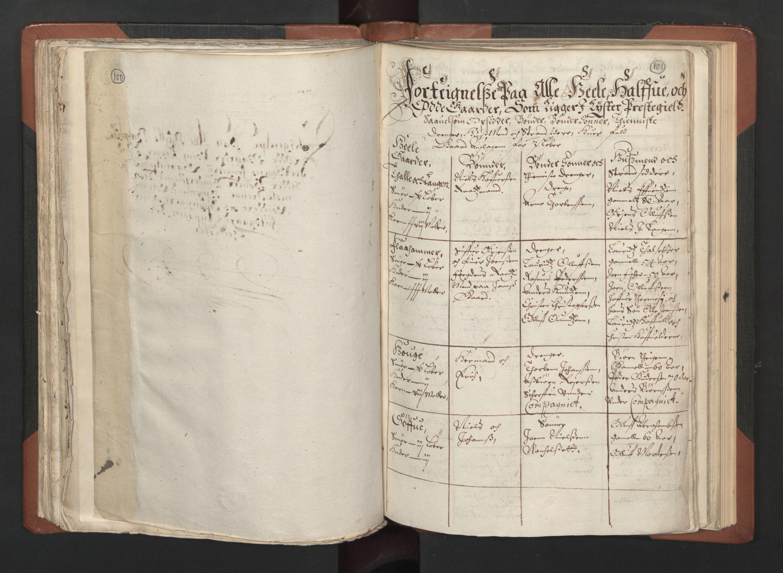 RA, Fogdenes og sorenskrivernes manntall 1664-1666, nr. 14: Hardanger len, Ytre Sogn fogderi og Indre Sogn fogderi, 1664-1665, s. 100-101