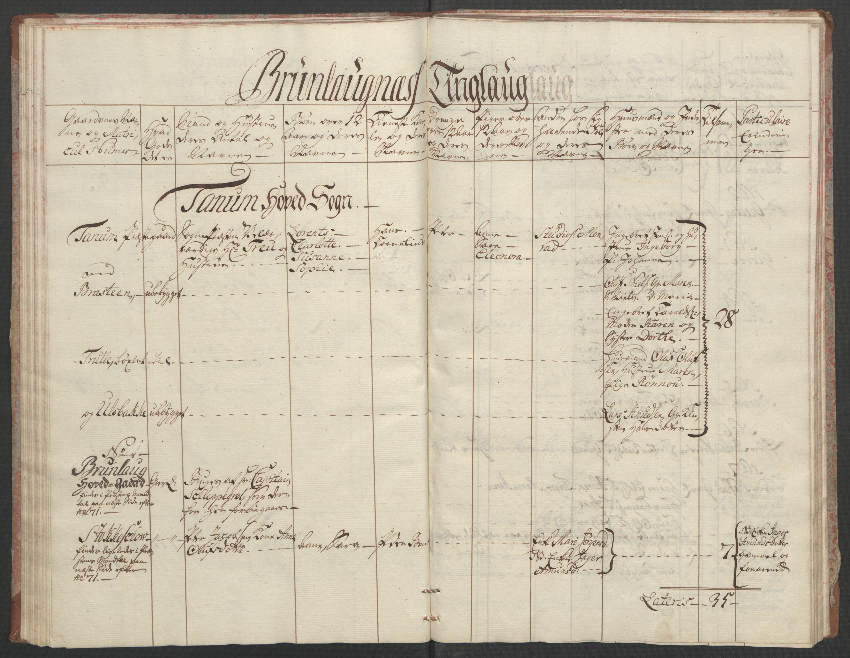 RA, Rentekammeret inntil 1814, Reviderte regnskaper, Fogderegnskap, R33/L2033: Ekstraskatten Larvik grevskap, 1762-1764, s. 57