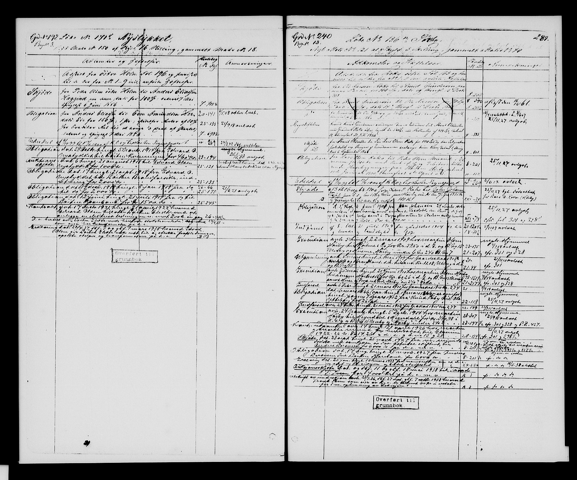 SAH, Sør-Hedmark sorenskriveri, H/Ha/Hac/Hacc/L0001: Panteregister nr. 3.1, 1855-1943, s. 289