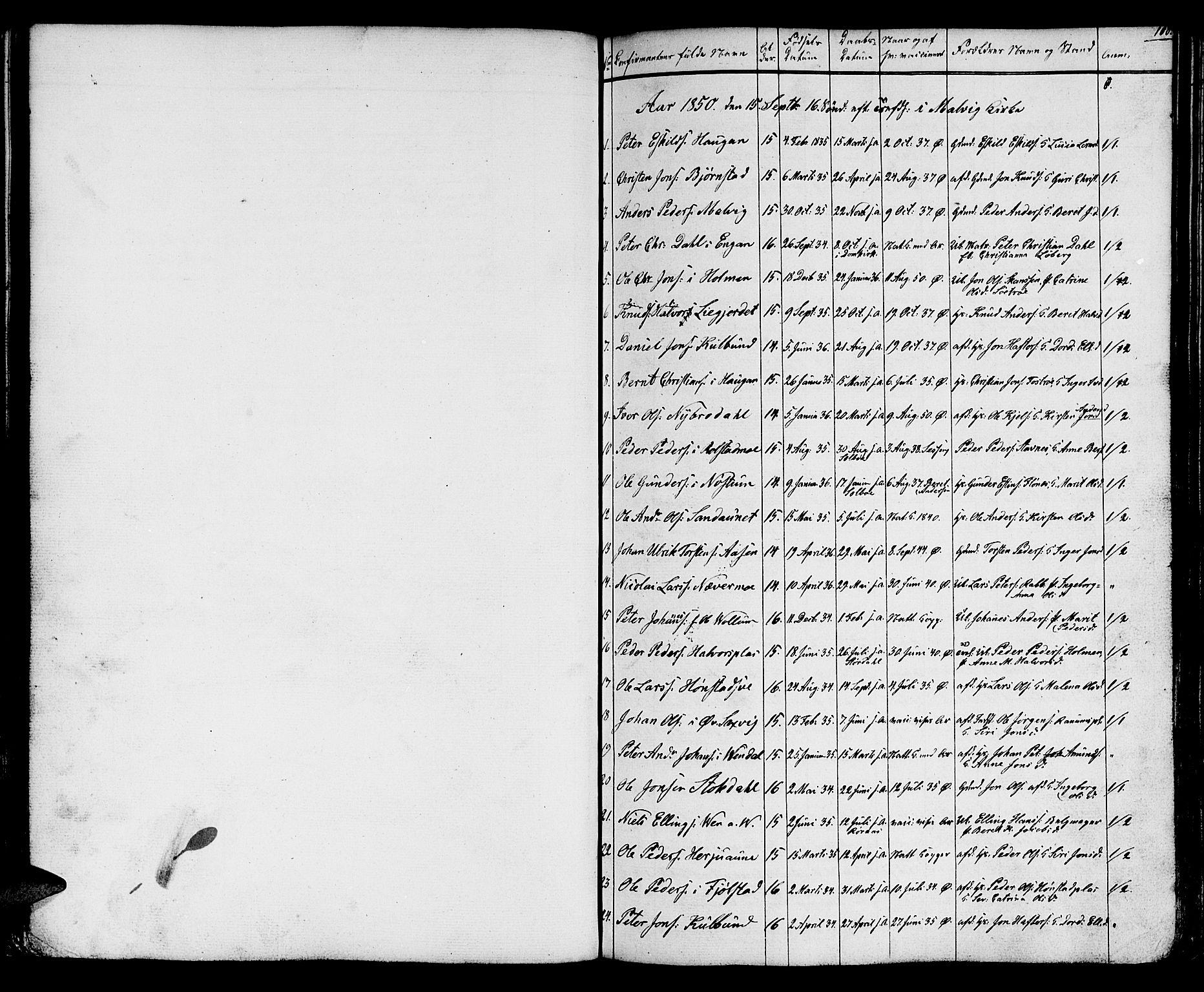 SAT, Ministerialprotokoller, klokkerbøker og fødselsregistre - Sør-Trøndelag, 616/L0422: Klokkerbok nr. 616C05, 1850-1888, s. 100