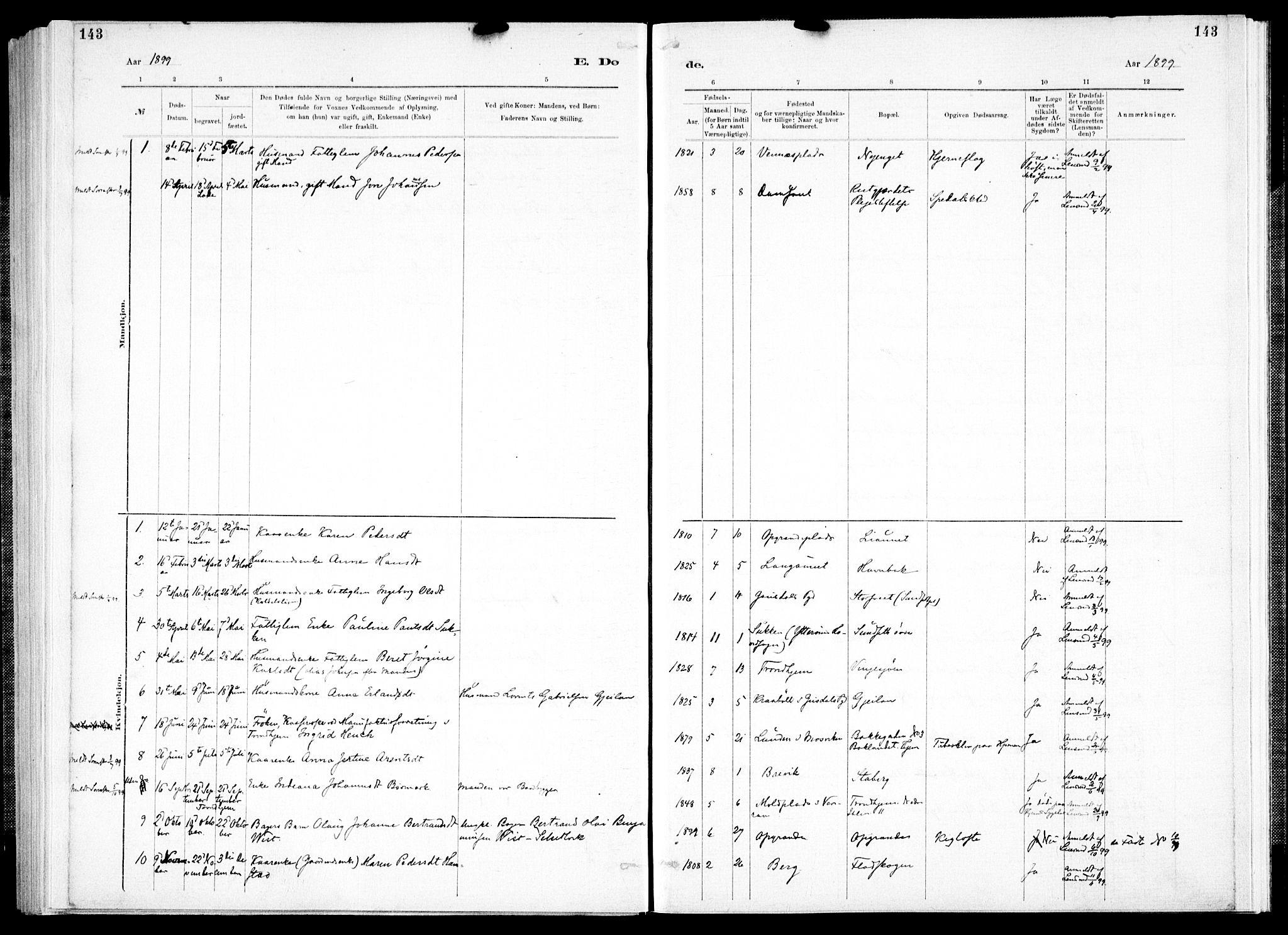 SAT, Ministerialprotokoller, klokkerbøker og fødselsregistre - Nord-Trøndelag, 733/L0325: Ministerialbok nr. 733A04, 1884-1908, s. 143