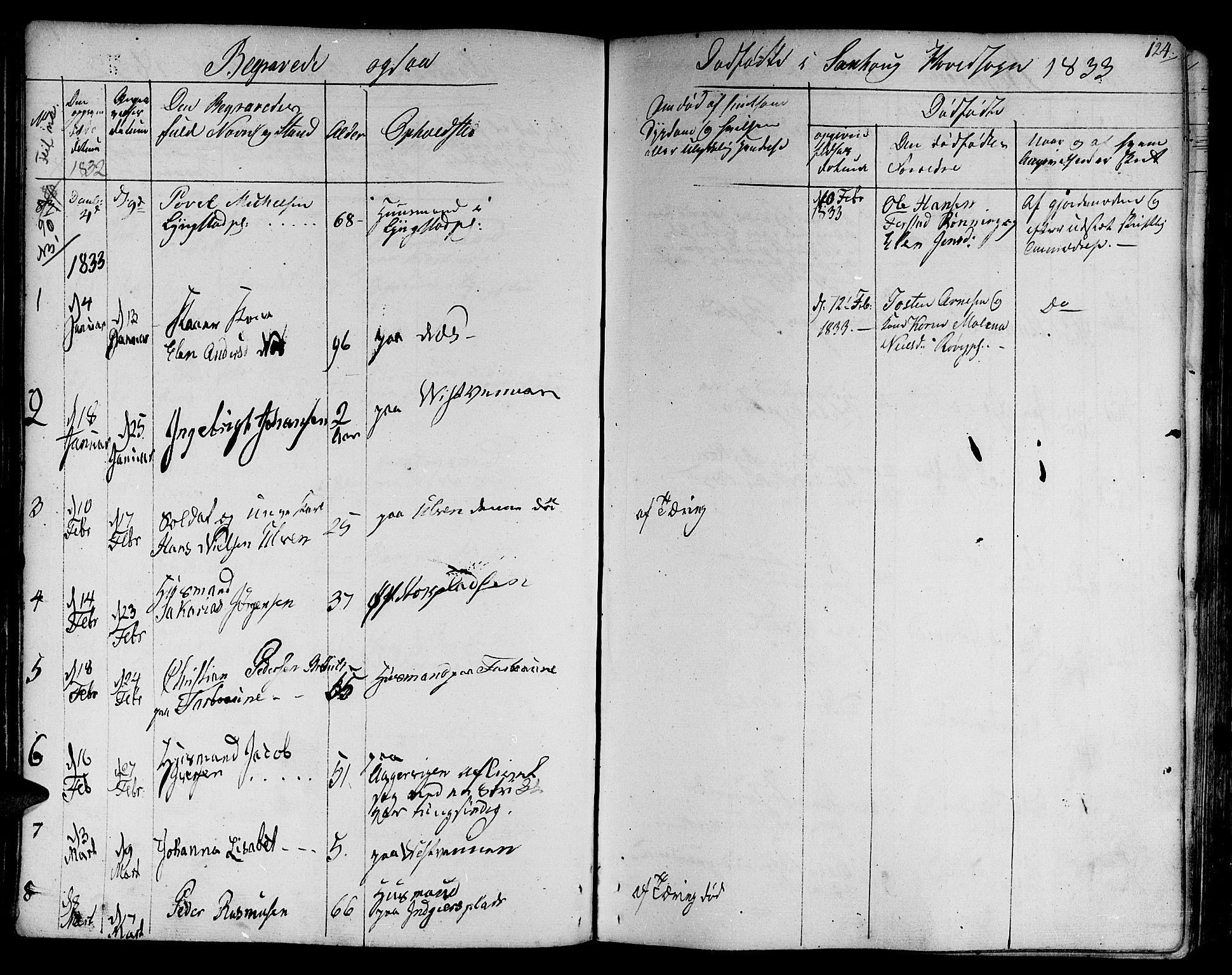 SAT, Ministerialprotokoller, klokkerbøker og fødselsregistre - Nord-Trøndelag, 730/L0277: Ministerialbok nr. 730A06 /1, 1830-1839, s. 124
