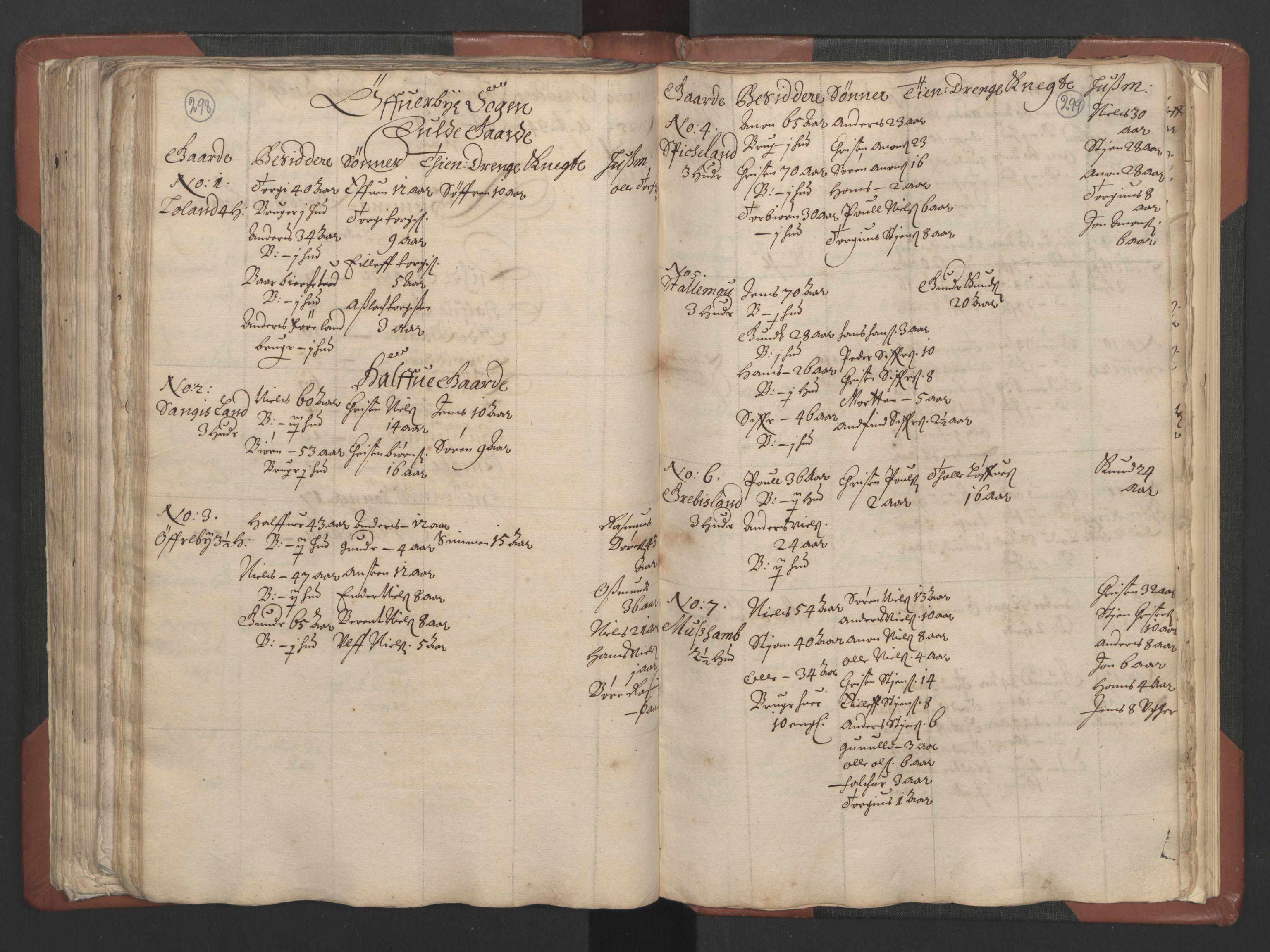 RA, Fogdenes og sorenskrivernes manntall 1664-1666, nr. 9: Mandal len, 1664-1666, s. 298-299