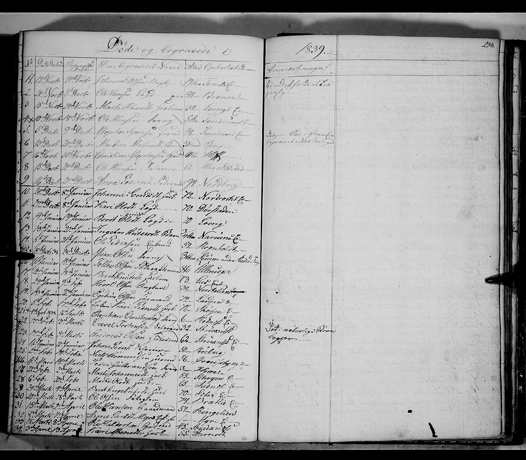 SAH, Land prestekontor, Klokkerbok nr. 2, 1833-1849, s. 236