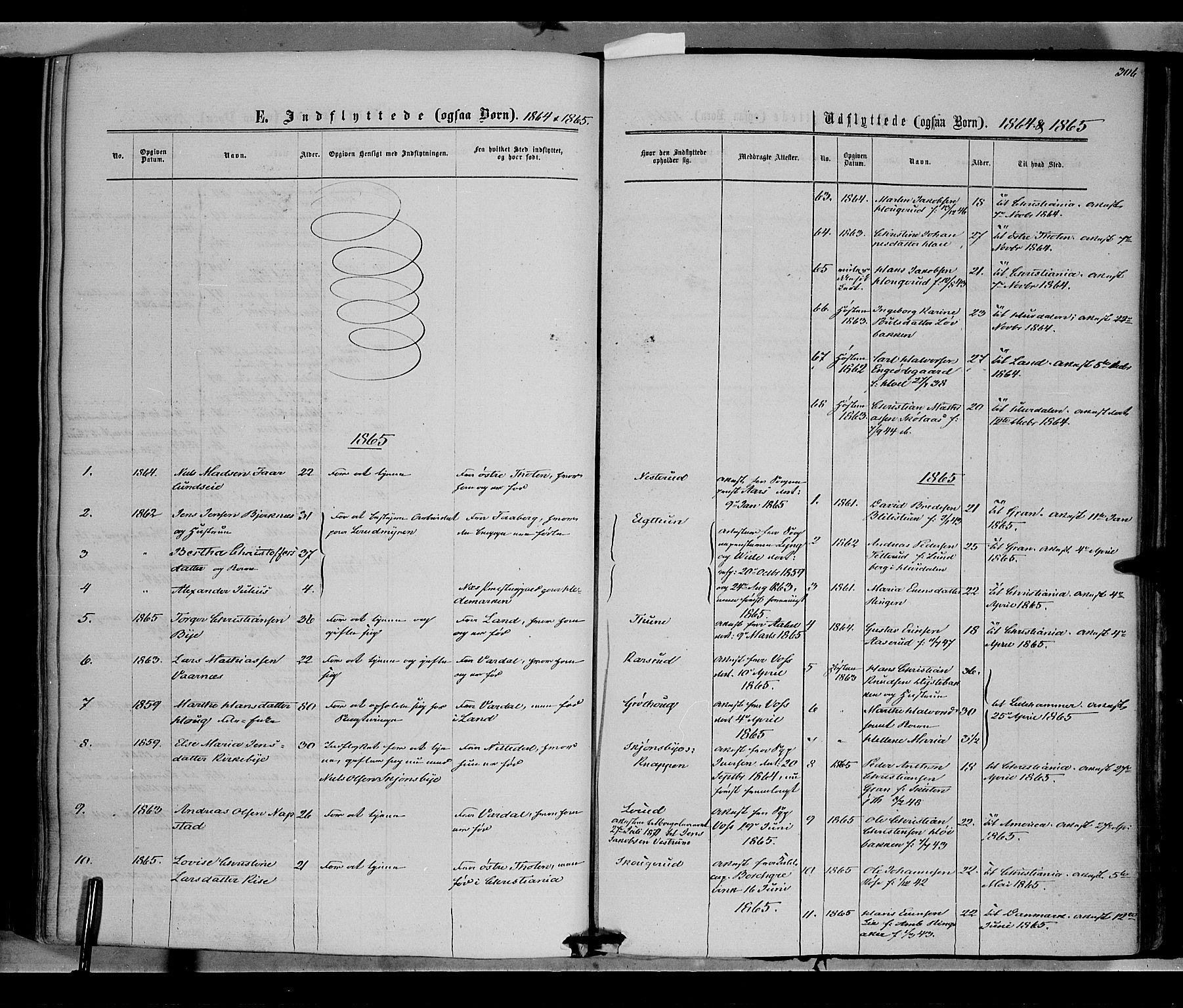 SAH, Vestre Toten prestekontor, Ministerialbok nr. 7, 1862-1869, s. 306