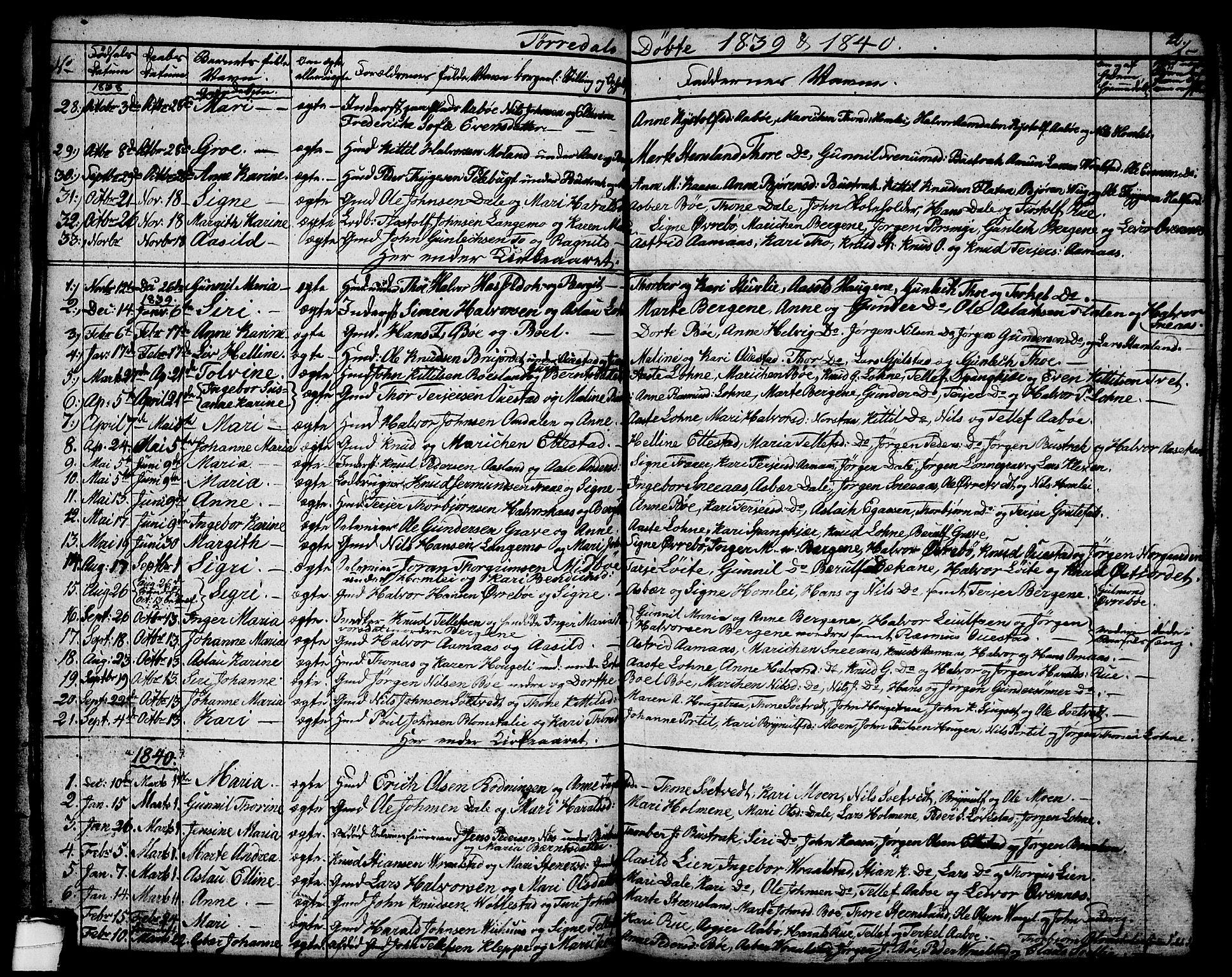 SAKO, Drangedal kirkebøker, G/Ga/L0001: Klokkerbok nr. I 1 /2, 1814-1856, s. 12