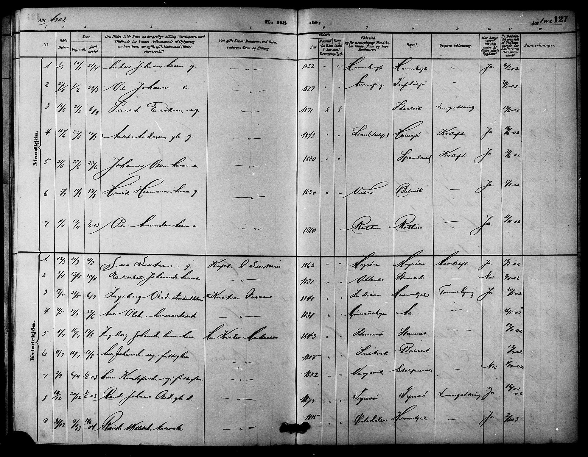 SAT, Ministerialprotokoller, klokkerbøker og fødselsregistre - Sør-Trøndelag, 633/L0519: Klokkerbok nr. 633C01, 1884-1905, s. 127