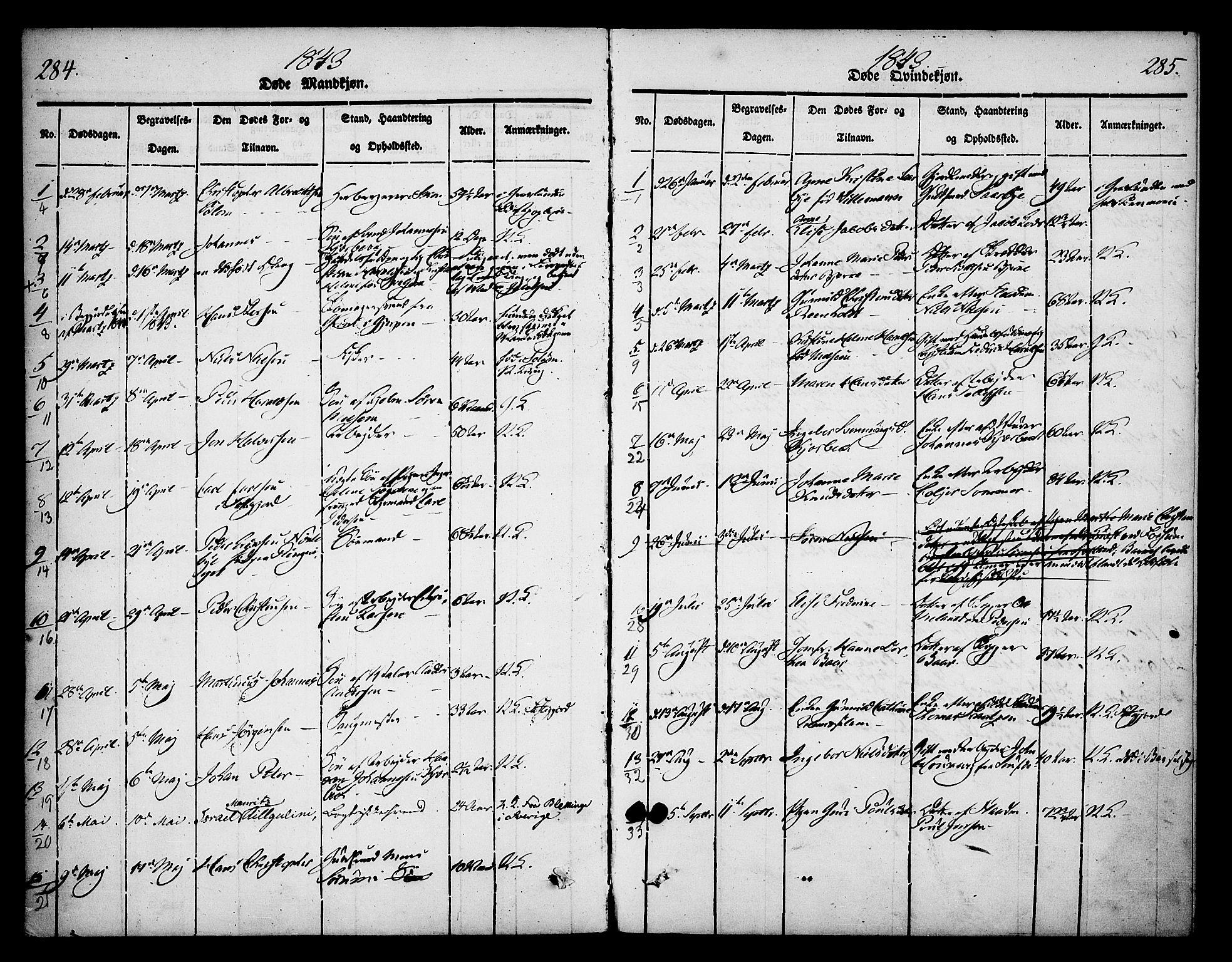 SAKO, Skien kirkebøker, F/Fa/L0006b: Ministerialbok nr. 6B, 1843-1846, s. 284-285
