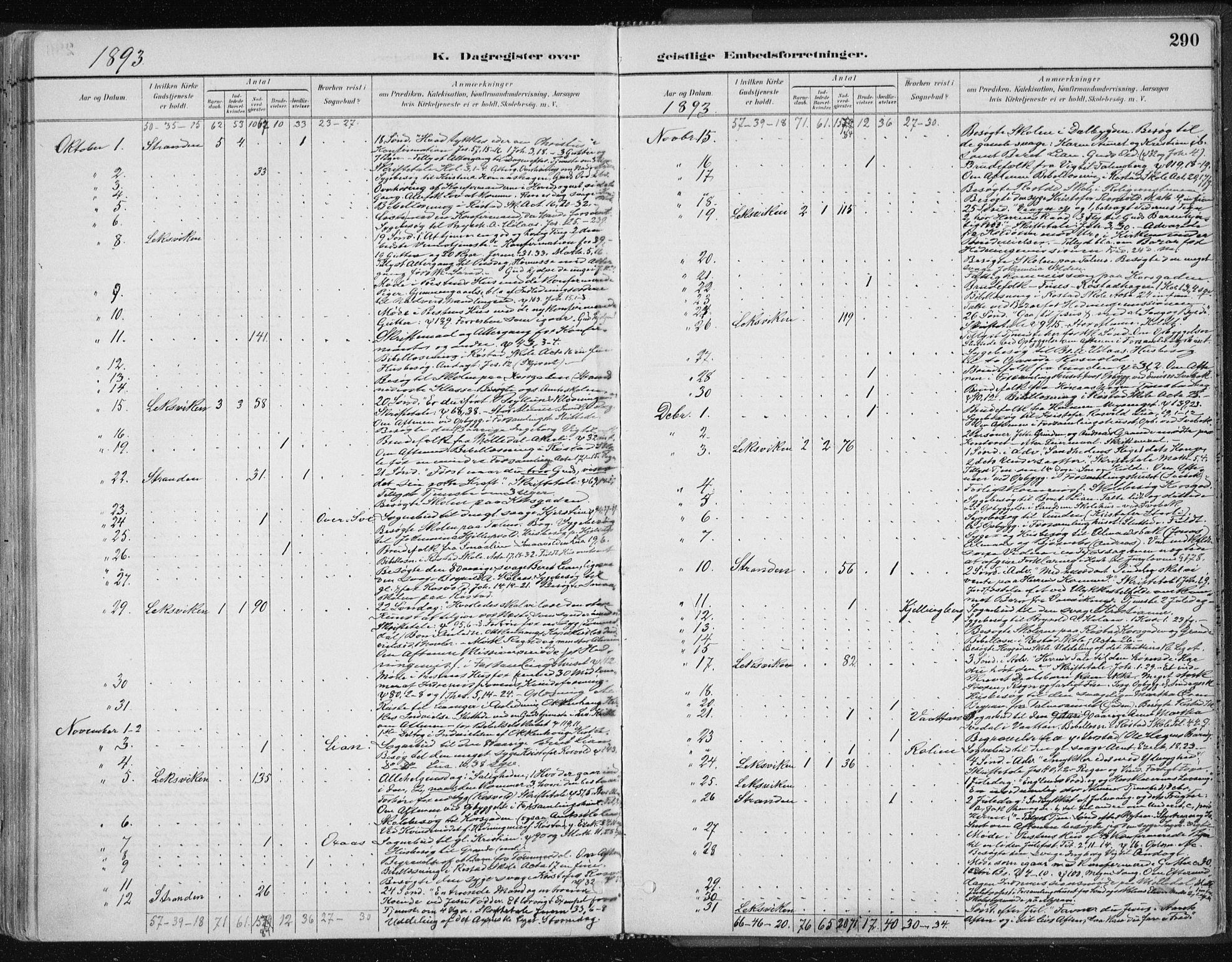 SAT, Ministerialprotokoller, klokkerbøker og fødselsregistre - Nord-Trøndelag, 701/L0010: Ministerialbok nr. 701A10, 1883-1899, s. 290