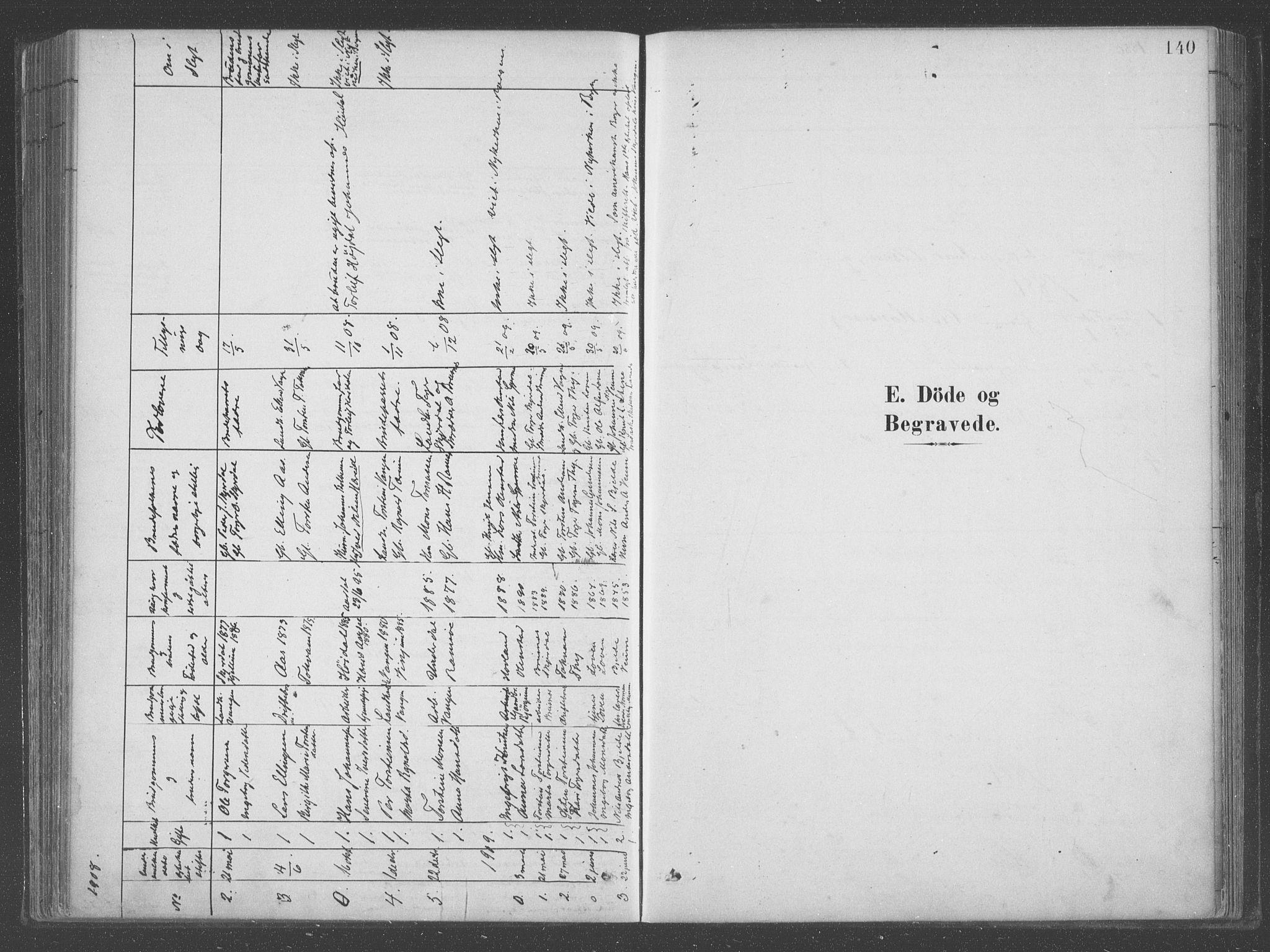 SAB, Aurland Sokneprestembete*, Ministerialbok nr. B  1, 1880-1909, s. 140