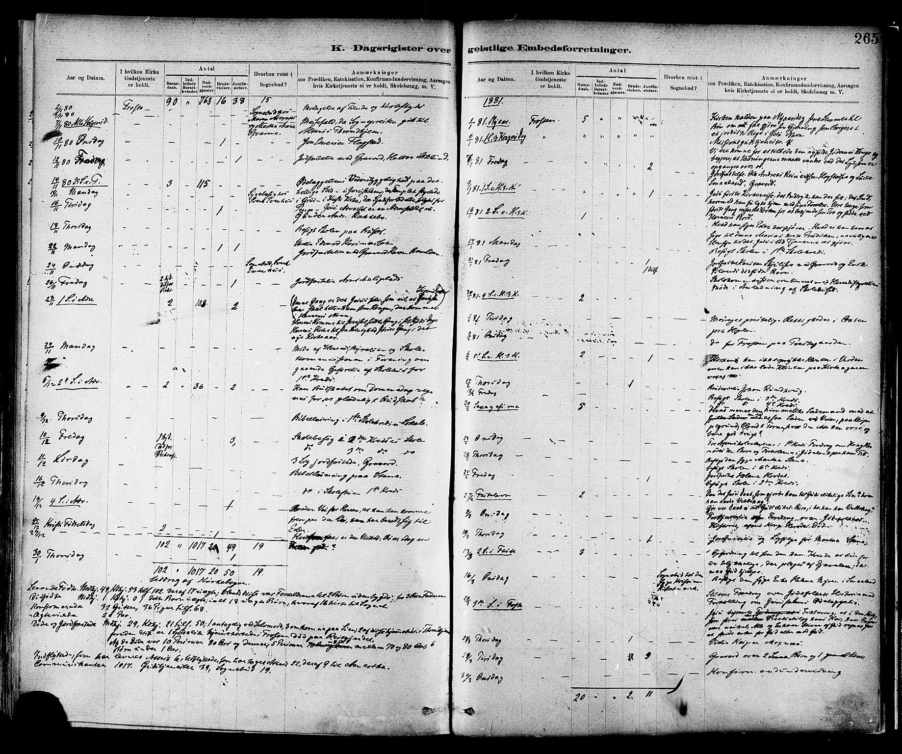 SAT, Ministerialprotokoller, klokkerbøker og fødselsregistre - Nord-Trøndelag, 713/L0120: Ministerialbok nr. 713A09, 1878-1887, s. 265