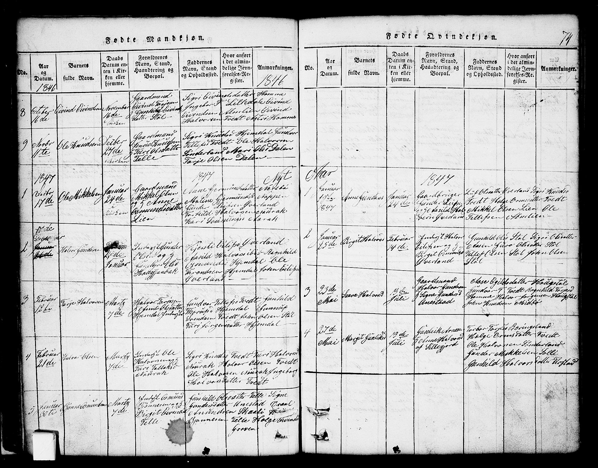 SAKO, Nissedal kirkebøker, G/Gb/L0001: Klokkerbok nr. II 1, 1814-1862, s. 74