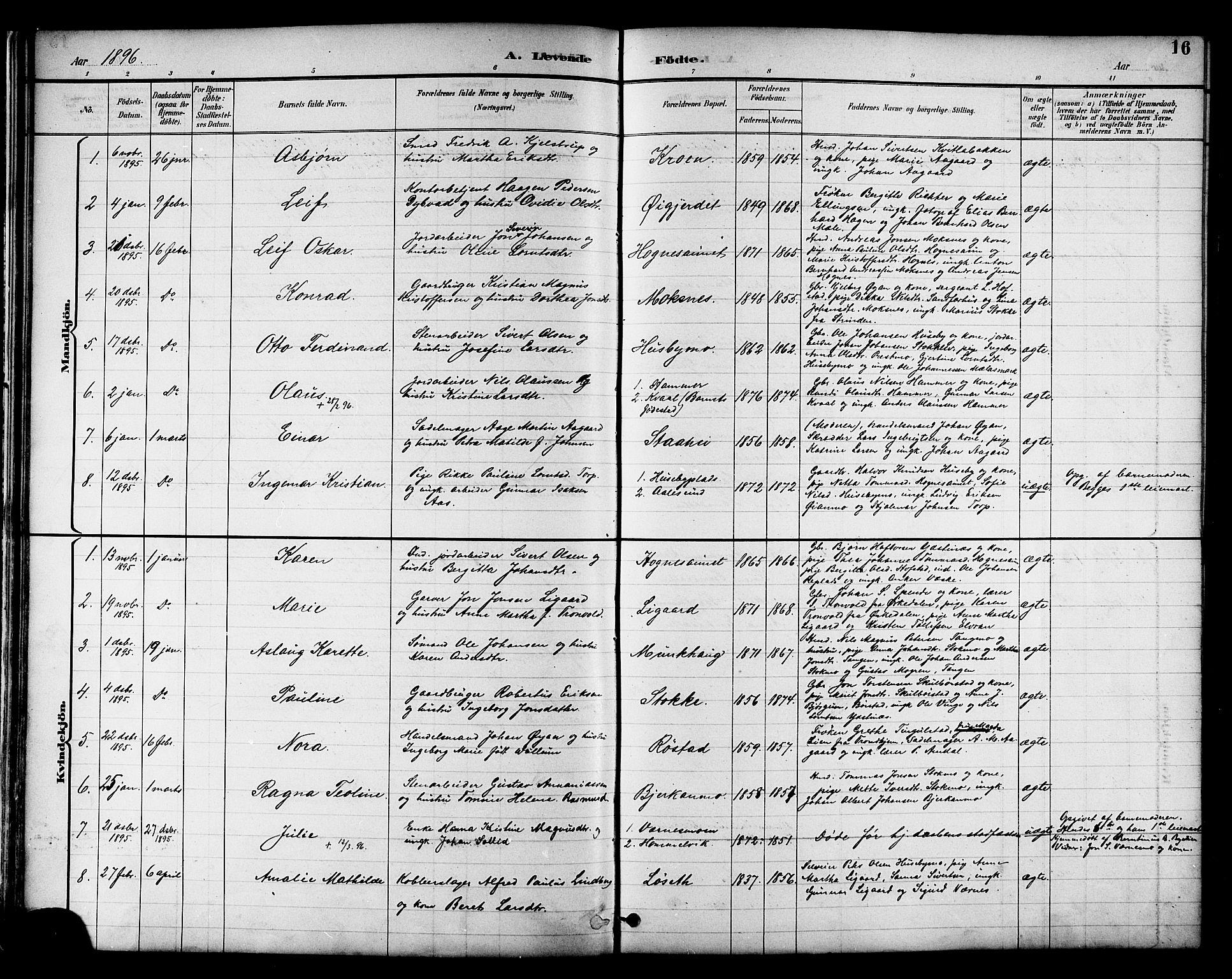 SAT, Ministerialprotokoller, klokkerbøker og fødselsregistre - Nord-Trøndelag, 709/L0087: Klokkerbok nr. 709C01, 1892-1913, s. 16
