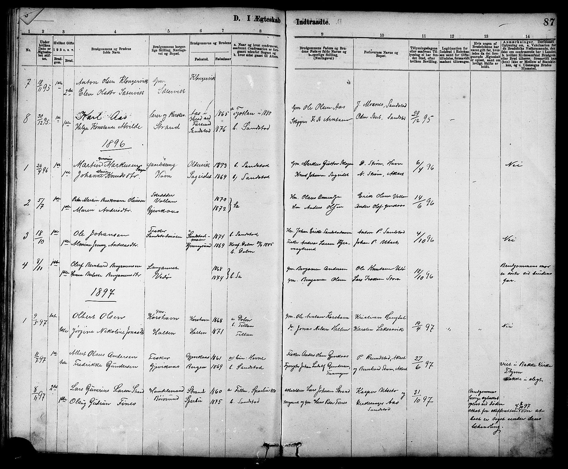 SAT, Ministerialprotokoller, klokkerbøker og fødselsregistre - Sør-Trøndelag, 639/L0573: Klokkerbok nr. 639C01, 1890-1905, s. 87