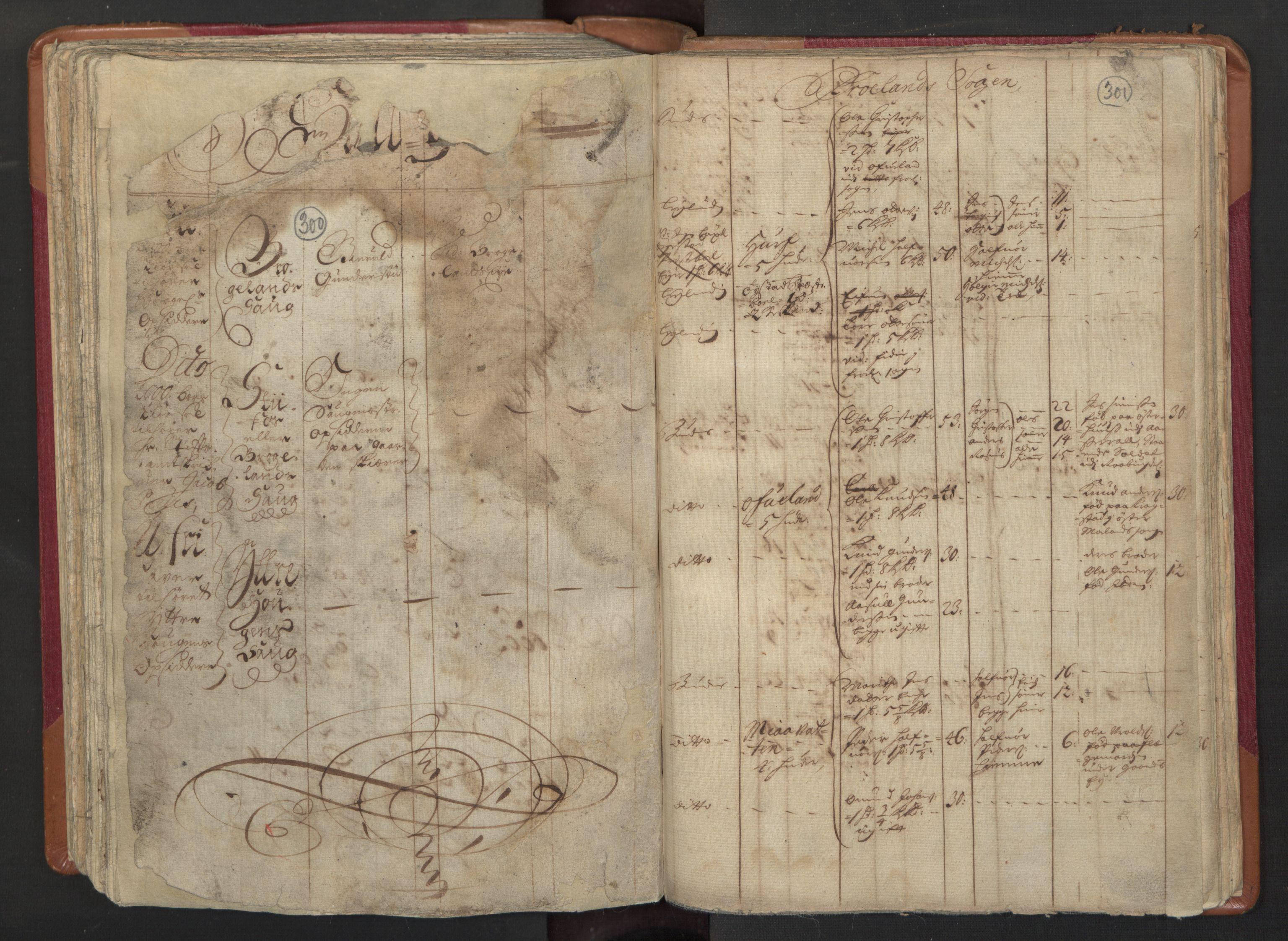 RA, Manntallet 1701, nr. 3: Nedenes fogderi, 1701, s. 300-301