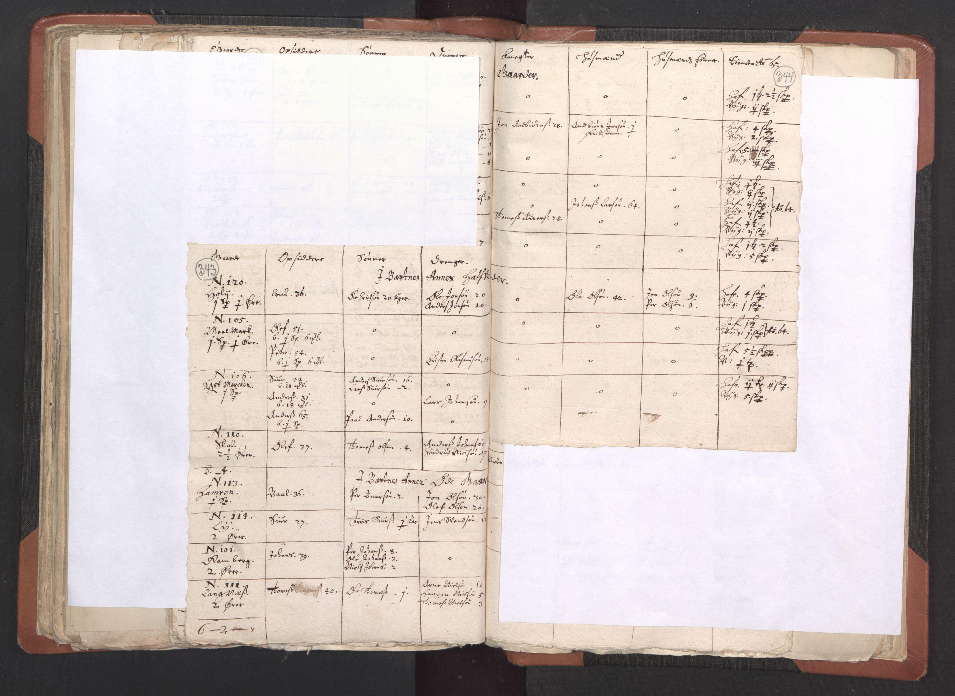 RA, Sogneprestenes manntall 1664-1666, nr. 33: Innherad prosti, 1664-1666, s. 343-344