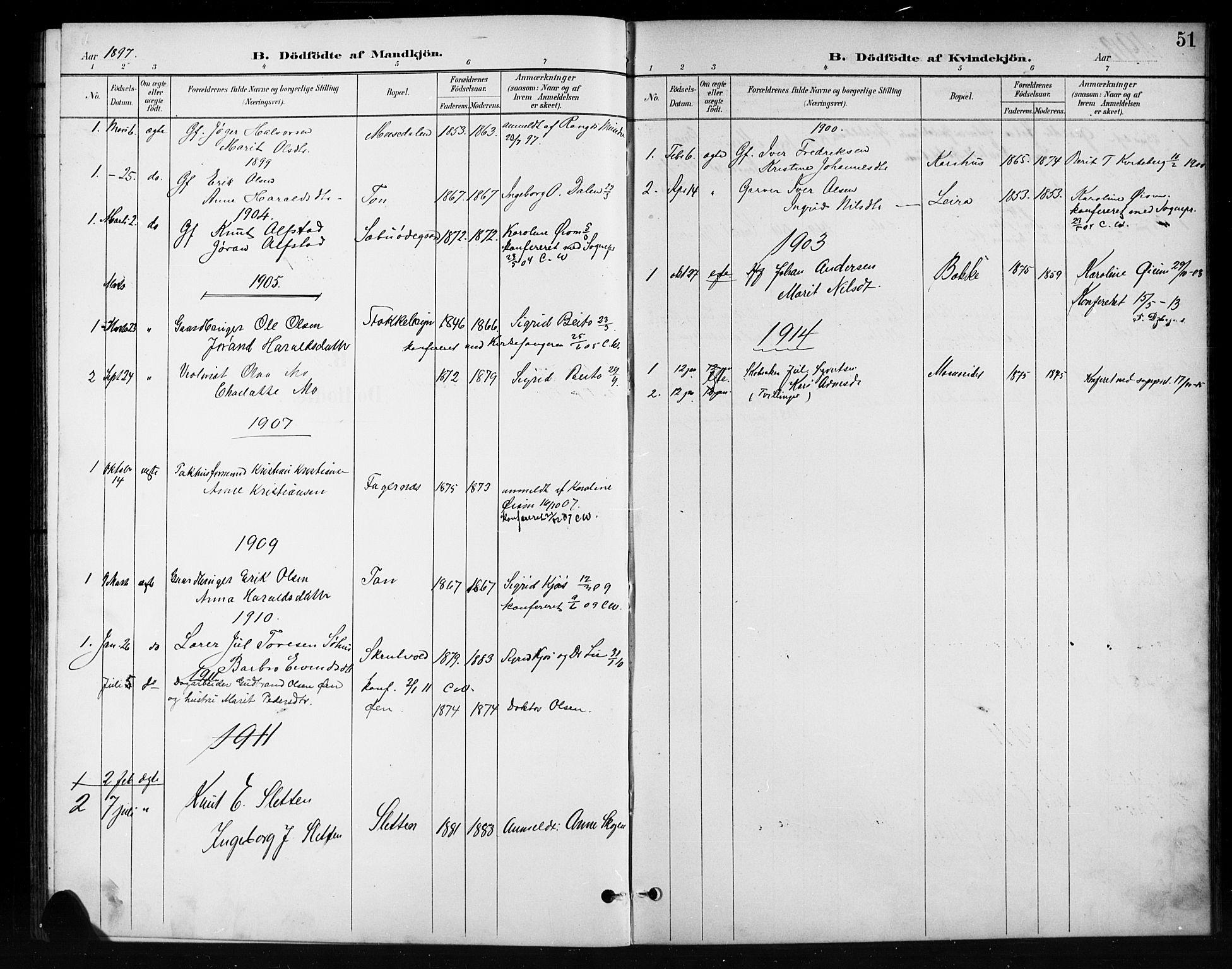 SAH, Nord-Aurdal prestekontor, Klokkerbok nr. 11, 1897-1918, s. 51