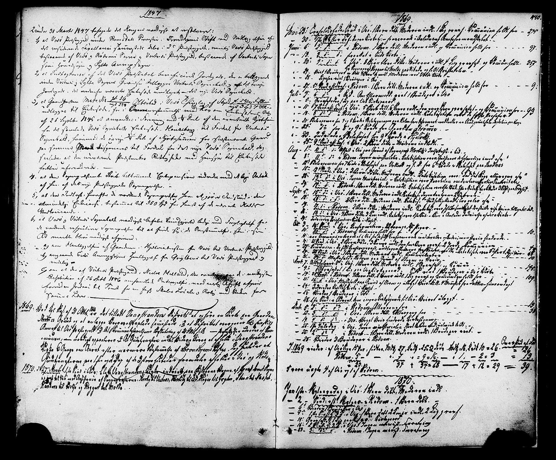 SAT, Ministerialprotokoller, klokkerbøker og fødselsregistre - Møre og Romsdal, 547/L0603: Ministerialbok nr. 547A05, 1846-1877, s. 480