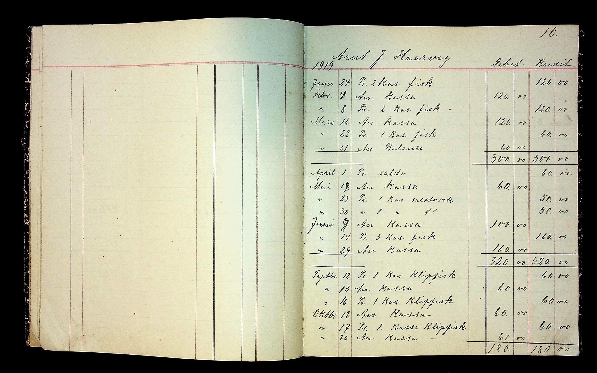 IKAH, Varaldsøy kommune. Mundheim provianteringsråd, R/Ra/L0002: Kontobok  for Mundheim provianteringsråd, 1919-1920, s. 11