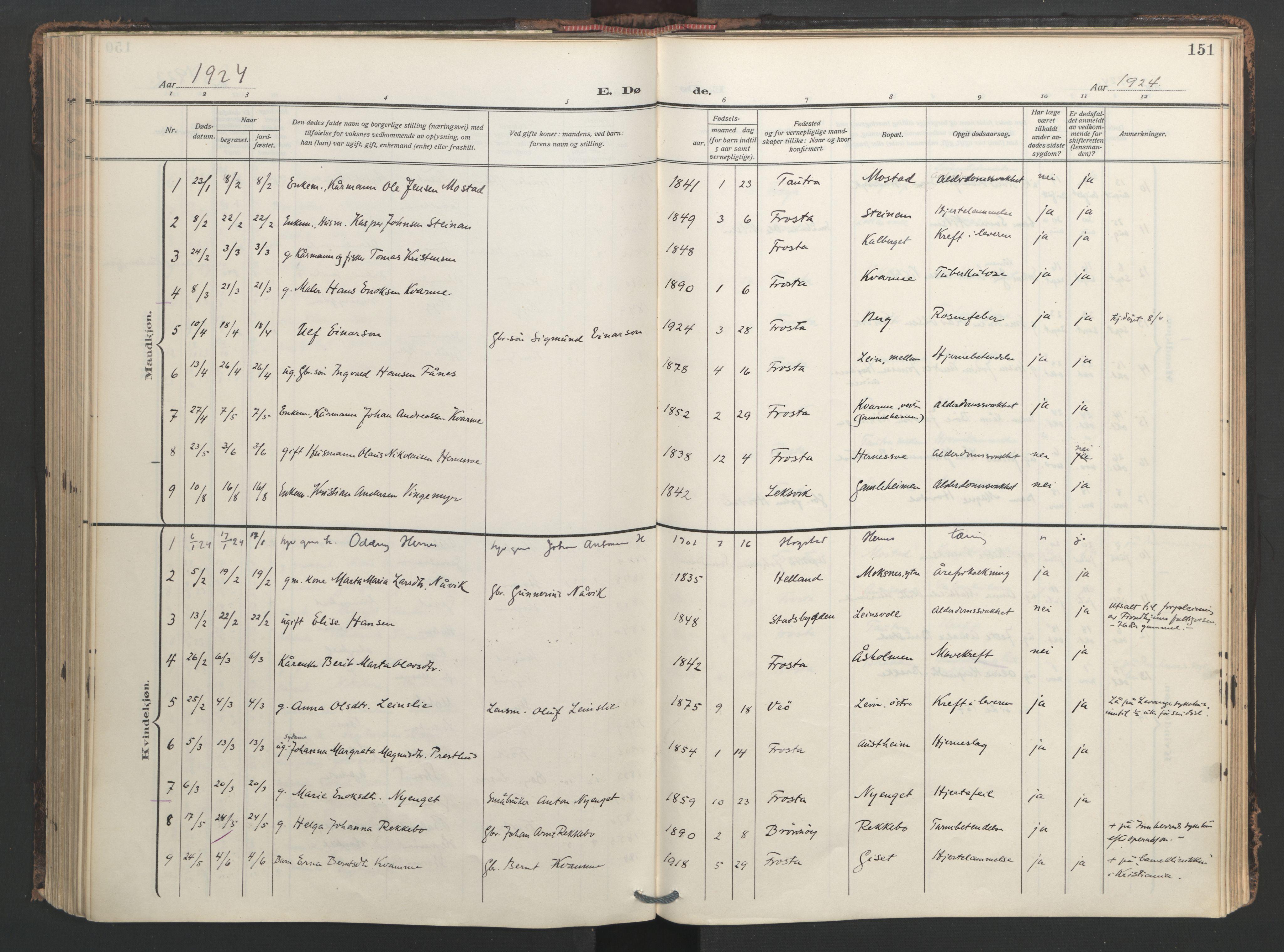 SAT, Ministerialprotokoller, klokkerbøker og fødselsregistre - Nord-Trøndelag, 713/L0123: Ministerialbok nr. 713A12, 1911-1925, s. 151