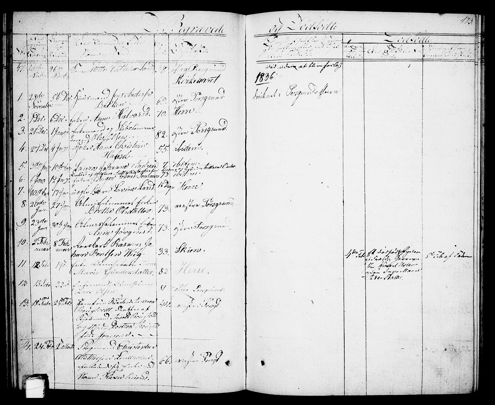 SAKO, Porsgrunn kirkebøker , G/Gb/L0002: Klokkerbok nr. II 2, 1828-1841, s. 173