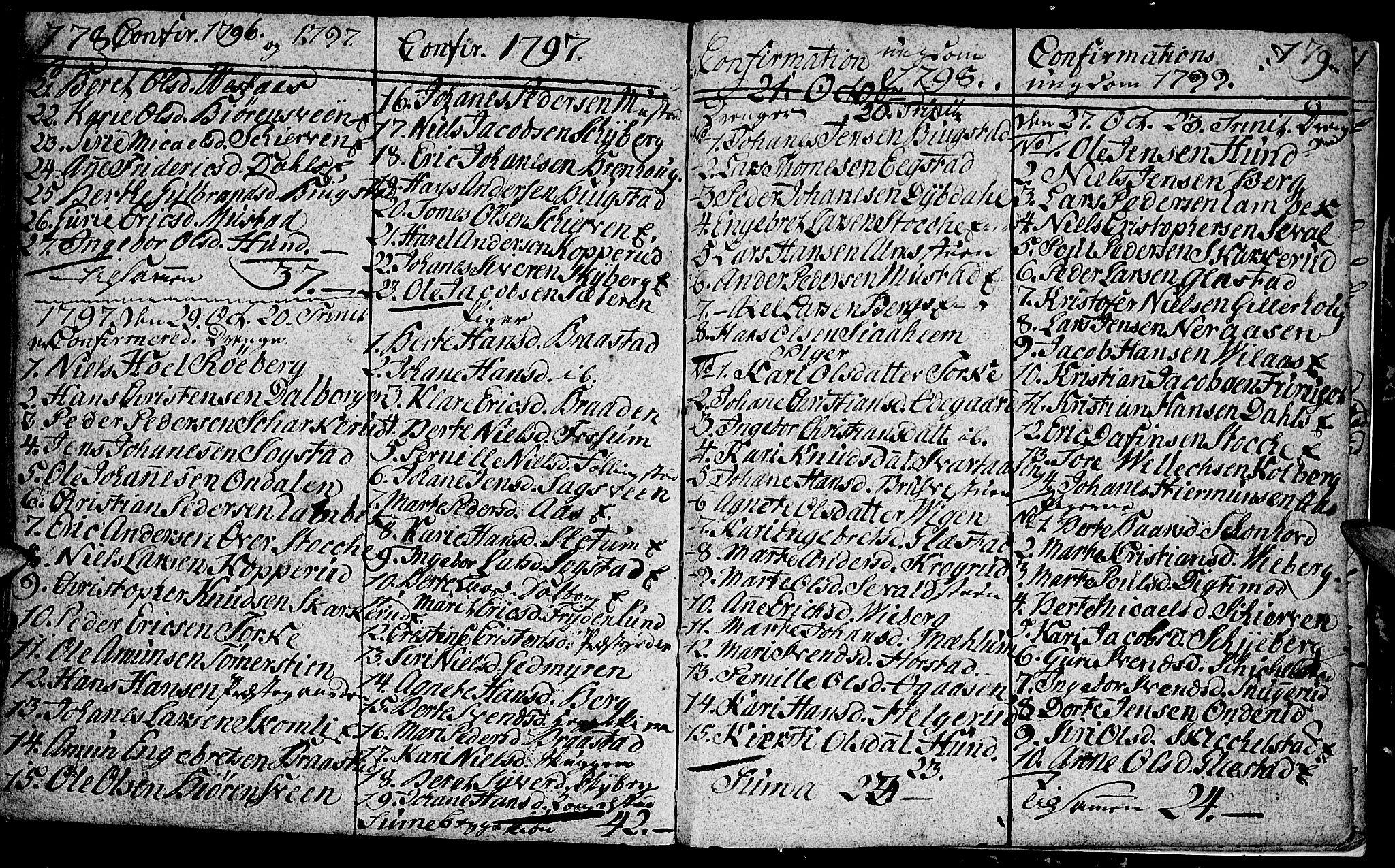SAH, Vardal prestekontor, H/Ha/Hab/L0002: Klokkerbok nr. 2, 1790-1803, s. 178-179