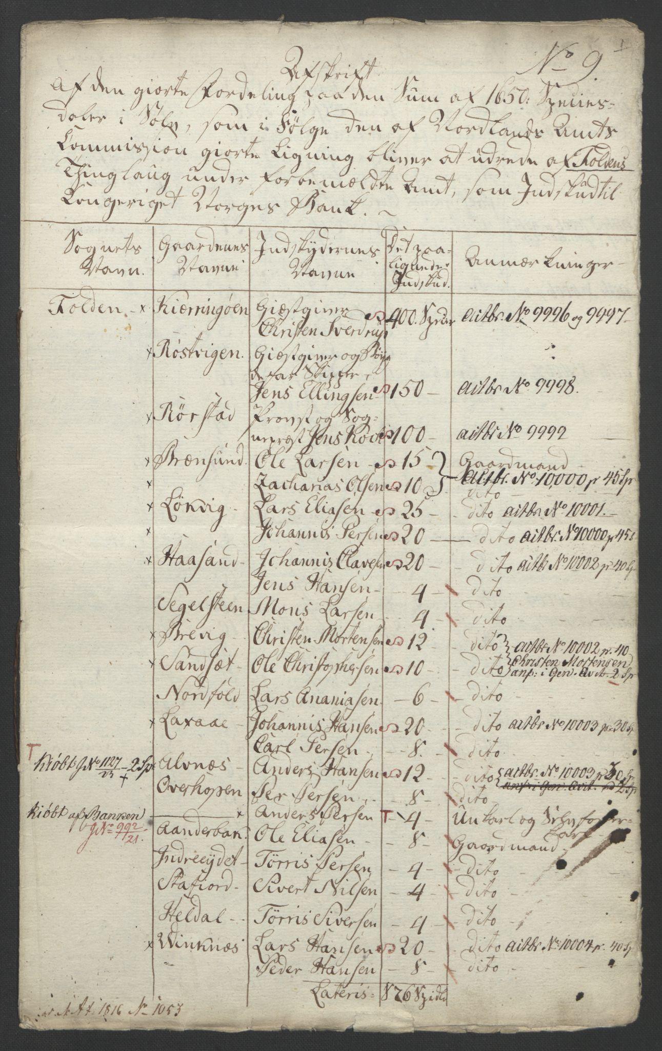 NOBA, Norges Bank/Sølvskatten 1816*, 1816-1821, s. 40