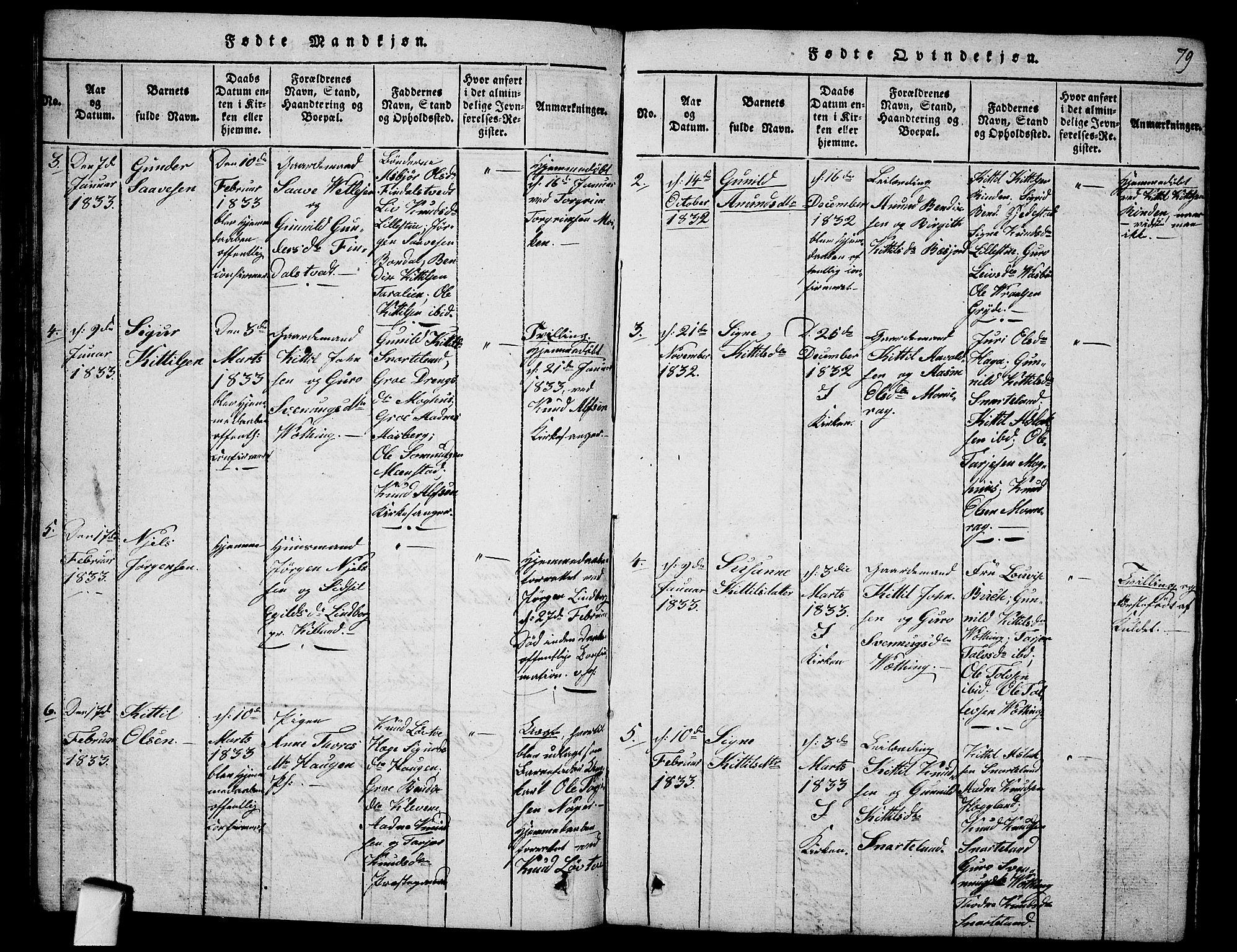 SAKO, Fyresdal kirkebøker, G/Ga/L0001: Klokkerbok nr. I 1, 1816-1840, s. 79