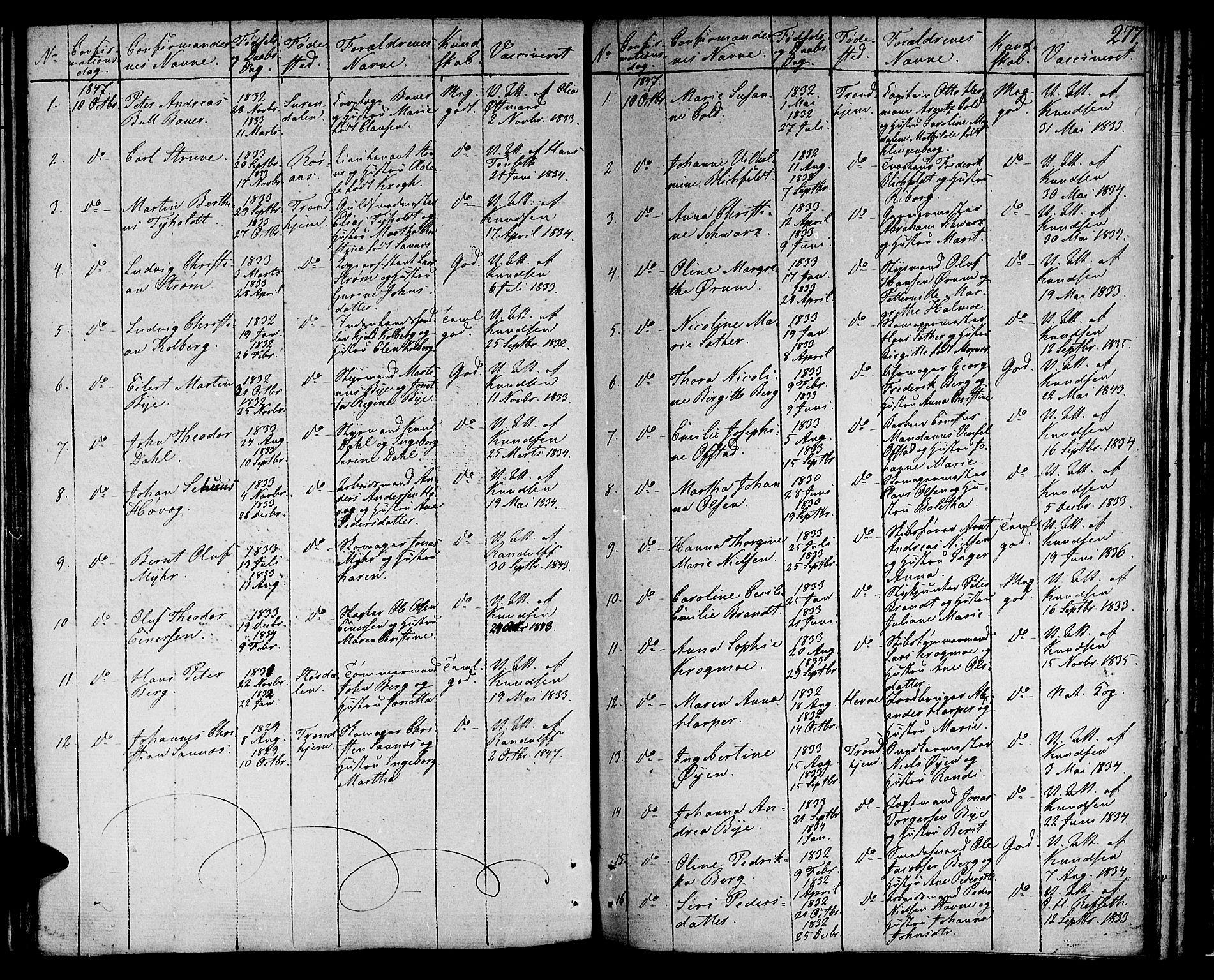 SAT, Ministerialprotokoller, klokkerbøker og fødselsregistre - Sør-Trøndelag, 601/L0070: Residerende kapellans bok nr. 601B03, 1821-1881, s. 277