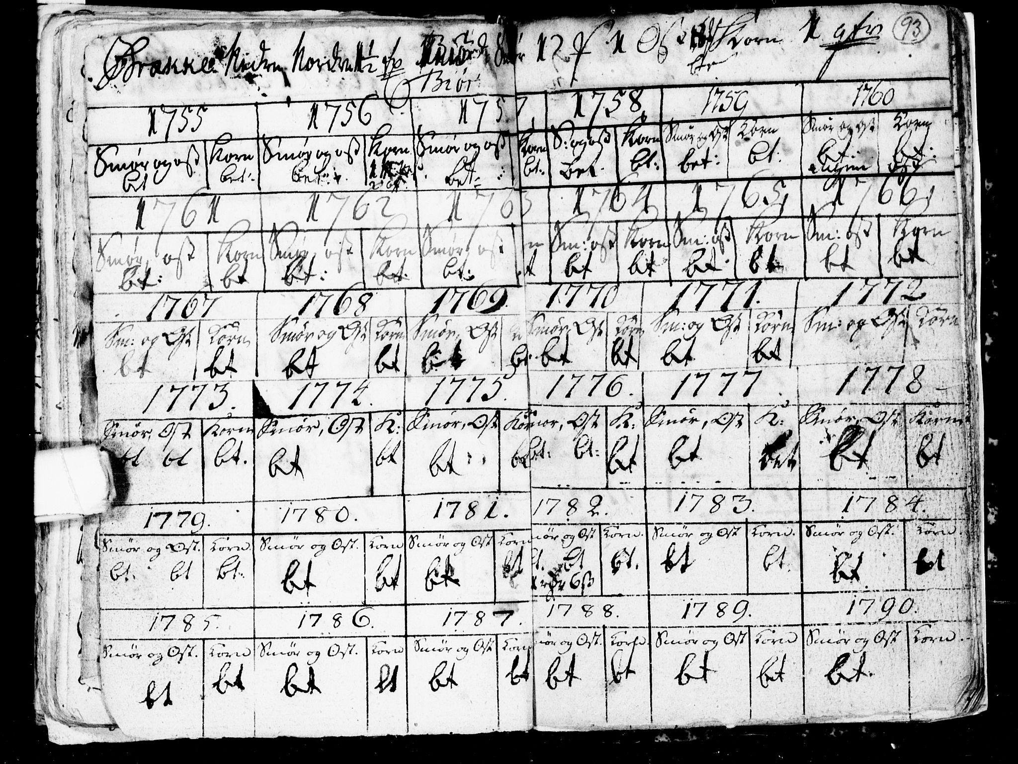 SAKO, Seljord kirkebøker, G/Gb/L0001: Klokkerbok nr. II 1, 1754-1790, s. 92-93